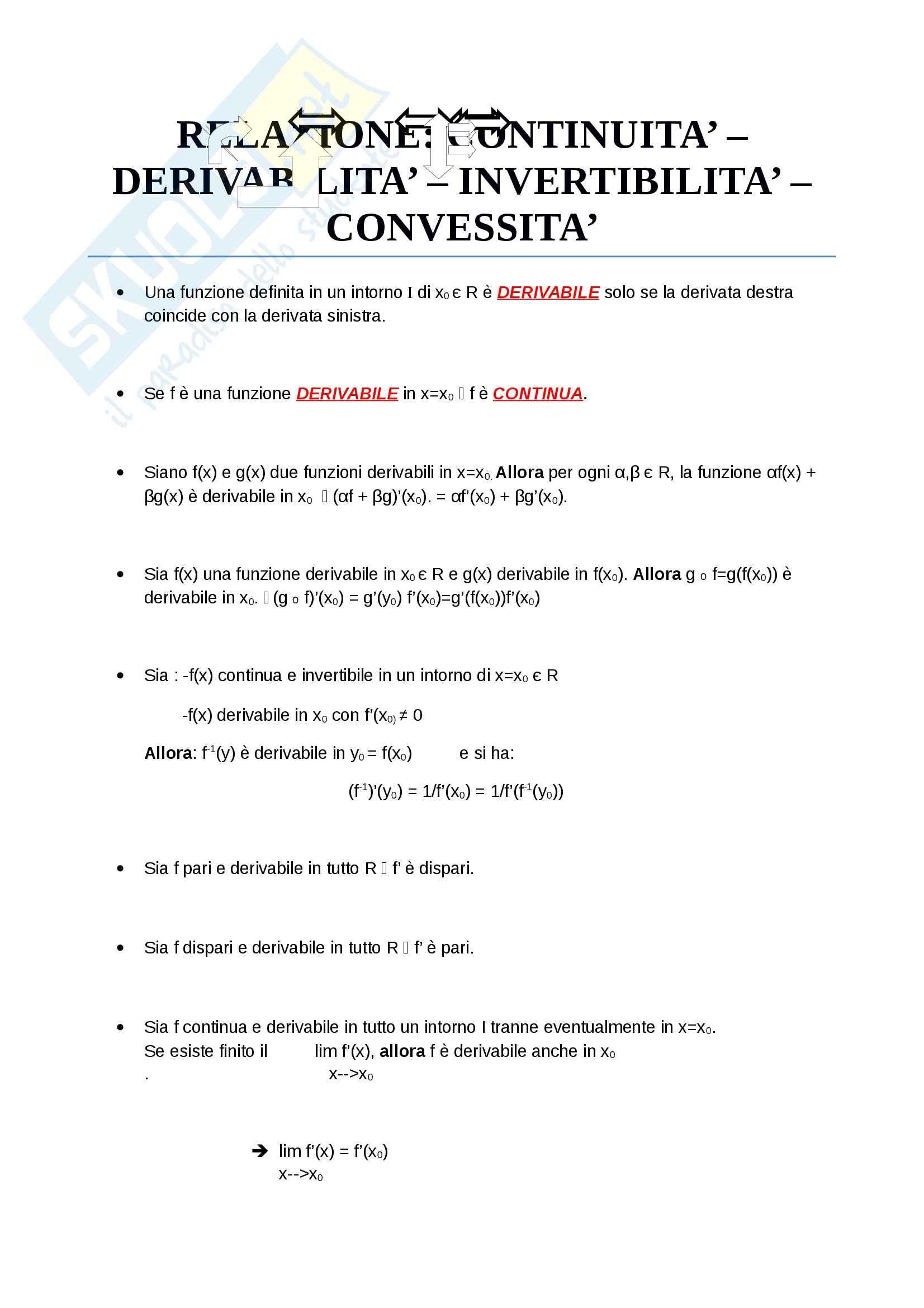 Analisi matematica I - Continuità, derivabilità, invertibilità e convessità di una funzione