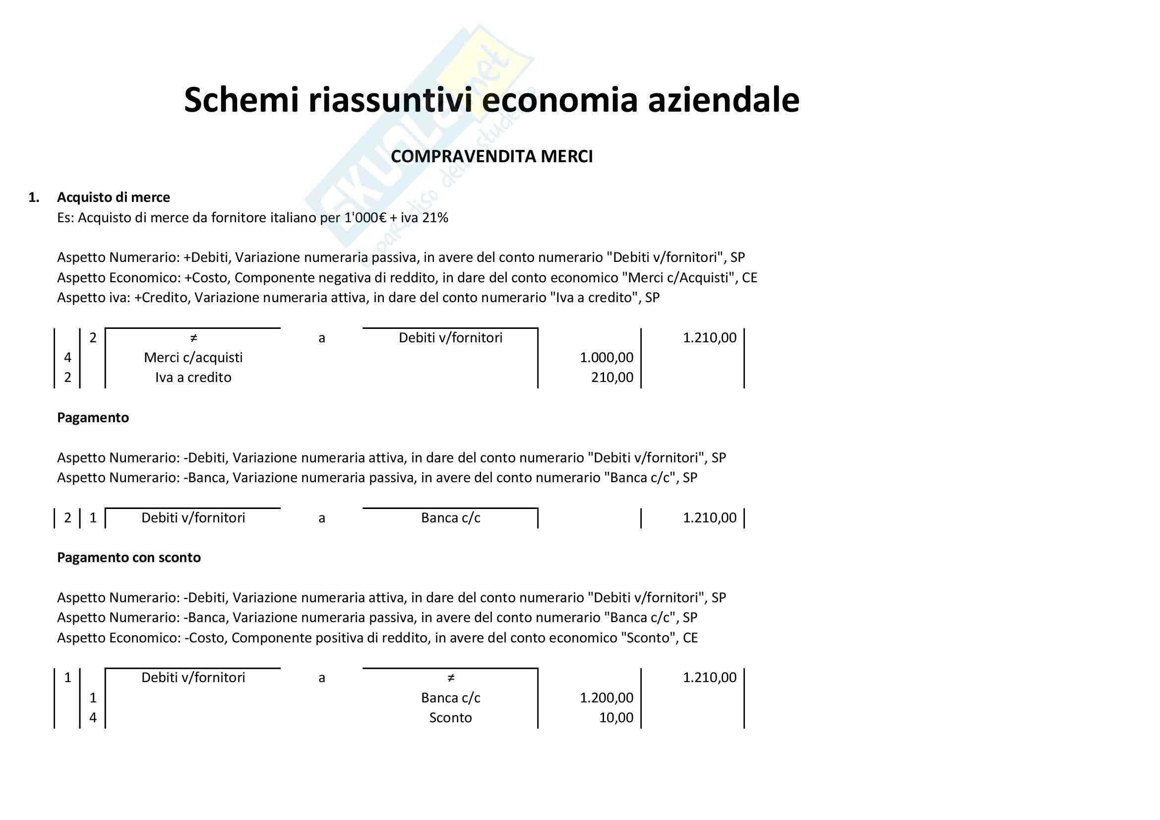 Economia aziendale - schema suntivo parte pratica