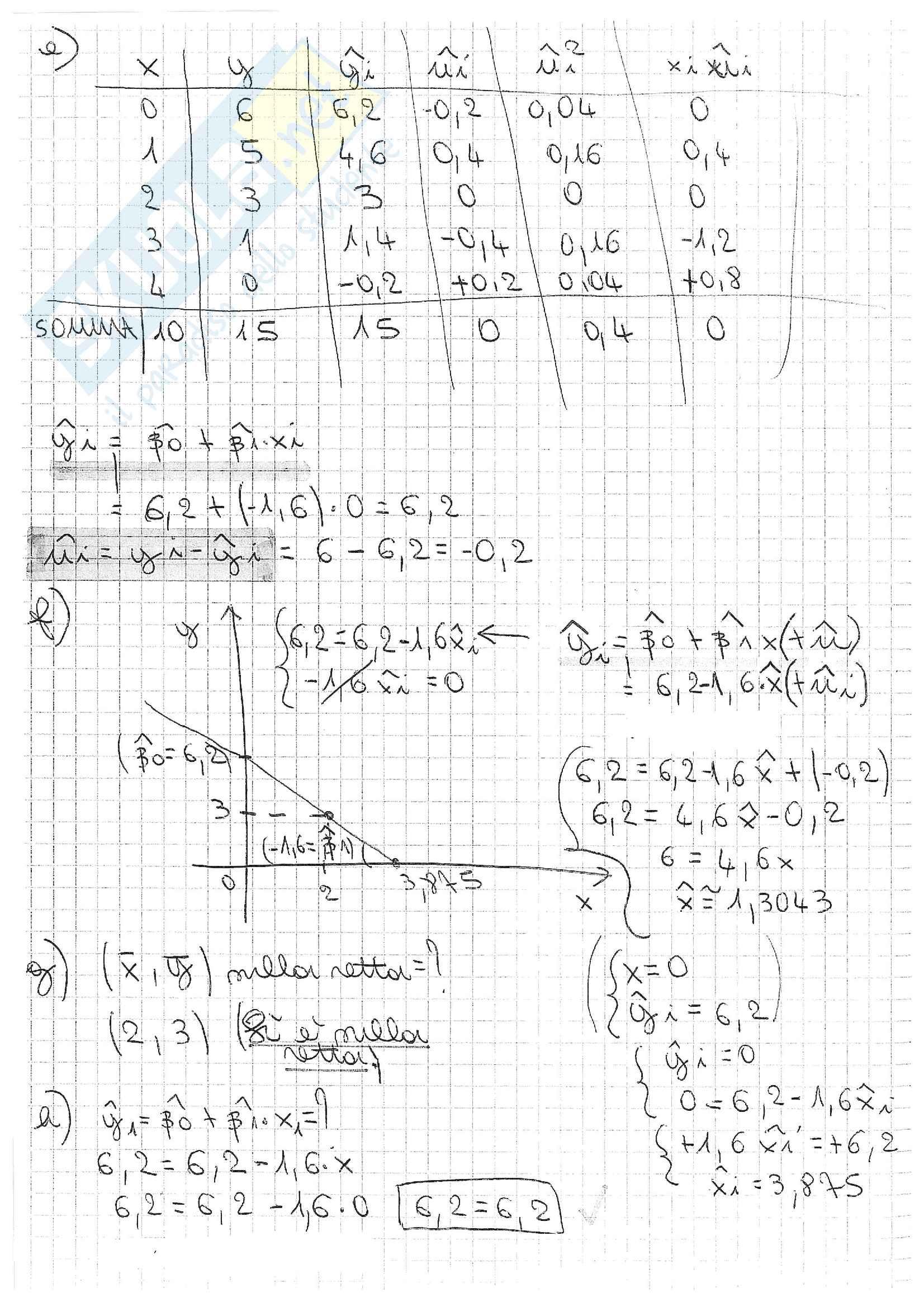 Econometria 11 Pag. 16