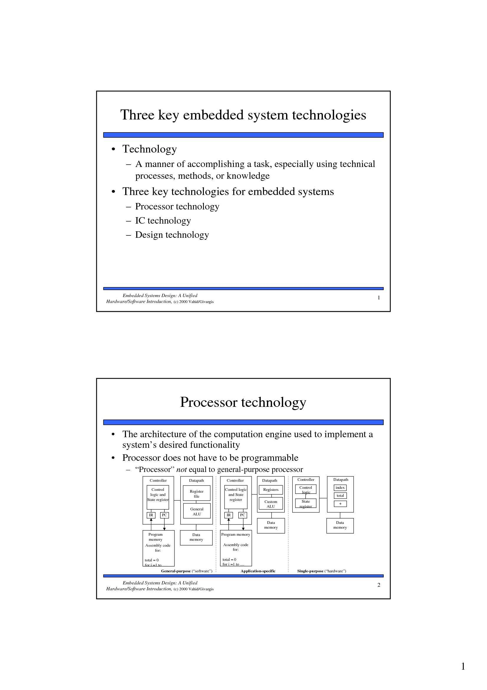 Embedded Systems Technology - Processori e tecnologie HW