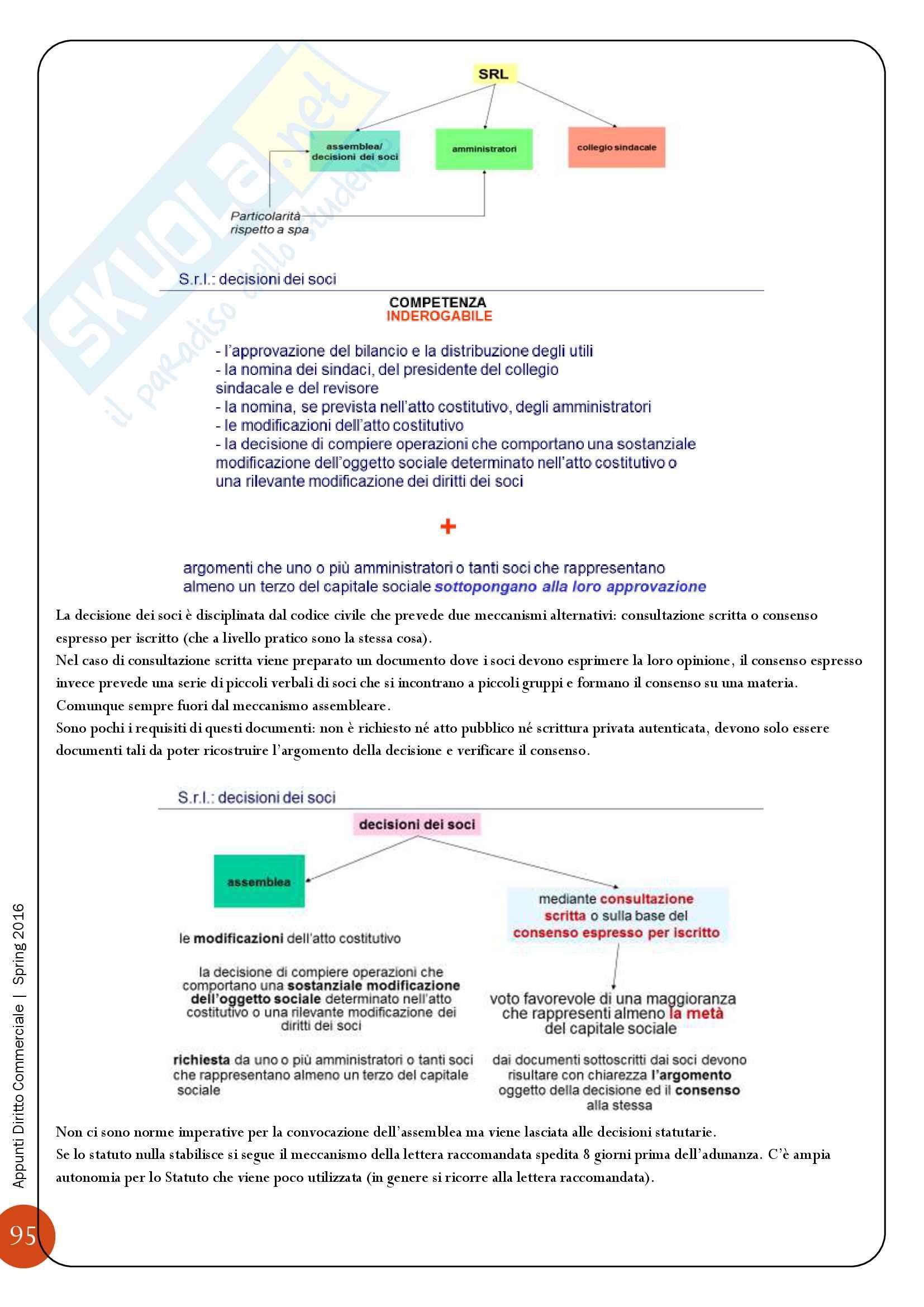 Diritto Commerciale - Appunti Pag. 96