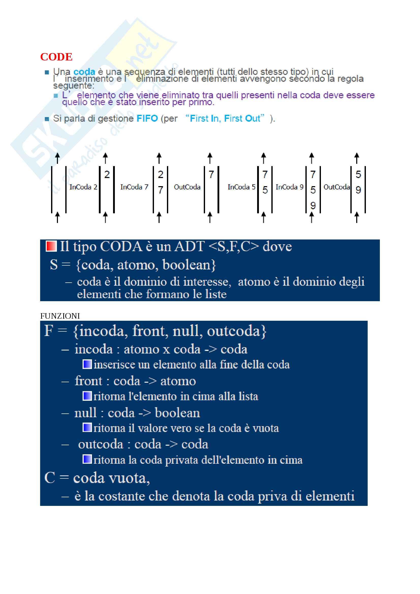 Appunti di informatica sulle code