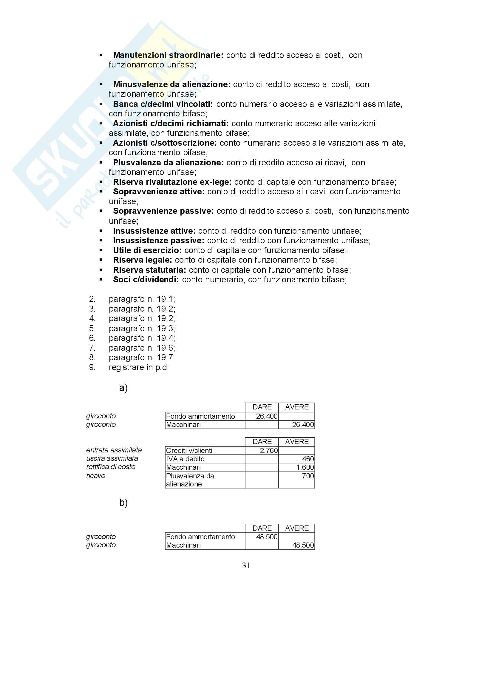 Ragioneria - Soluzione esercizi Pag. 31