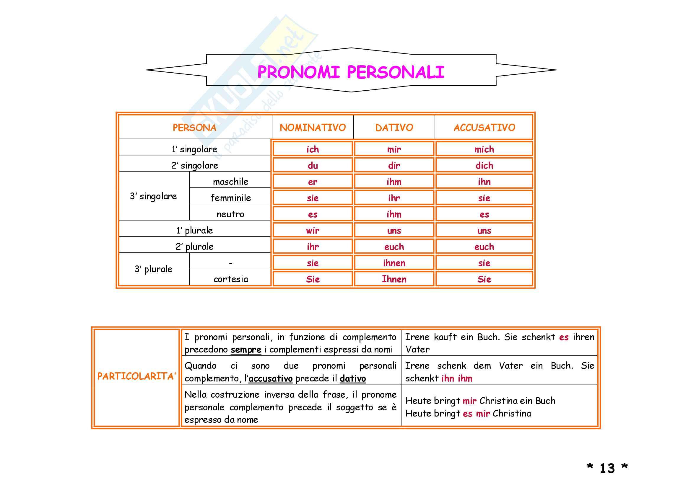Schemi di grammatica tedesca Pag. 16