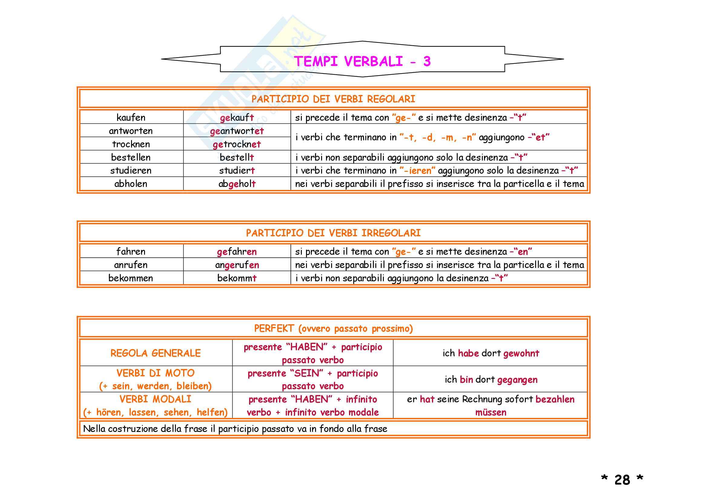 Schemi di grammatica tedesca Pag. 31