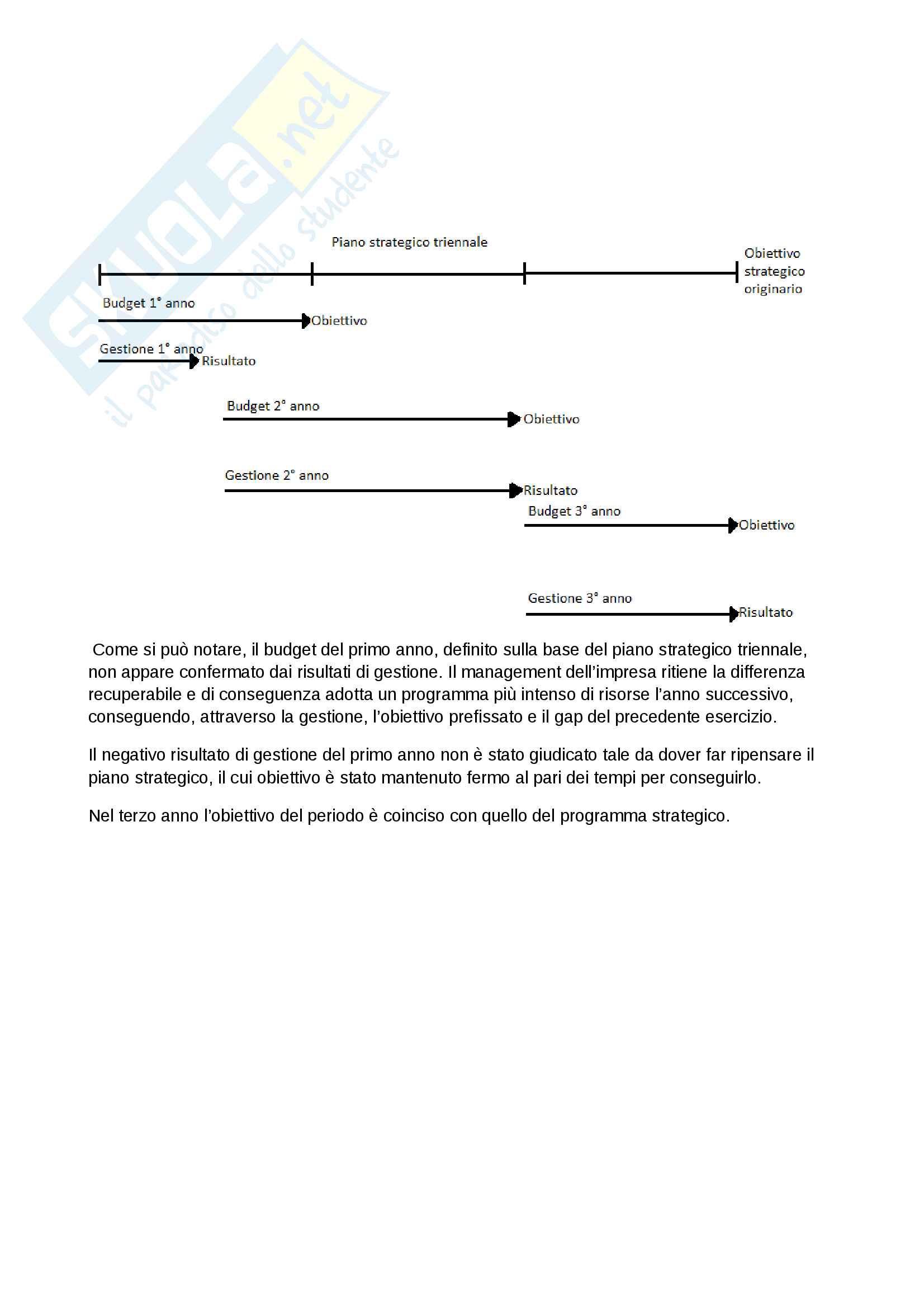 Economia aziendale, teoria Pag. 51
