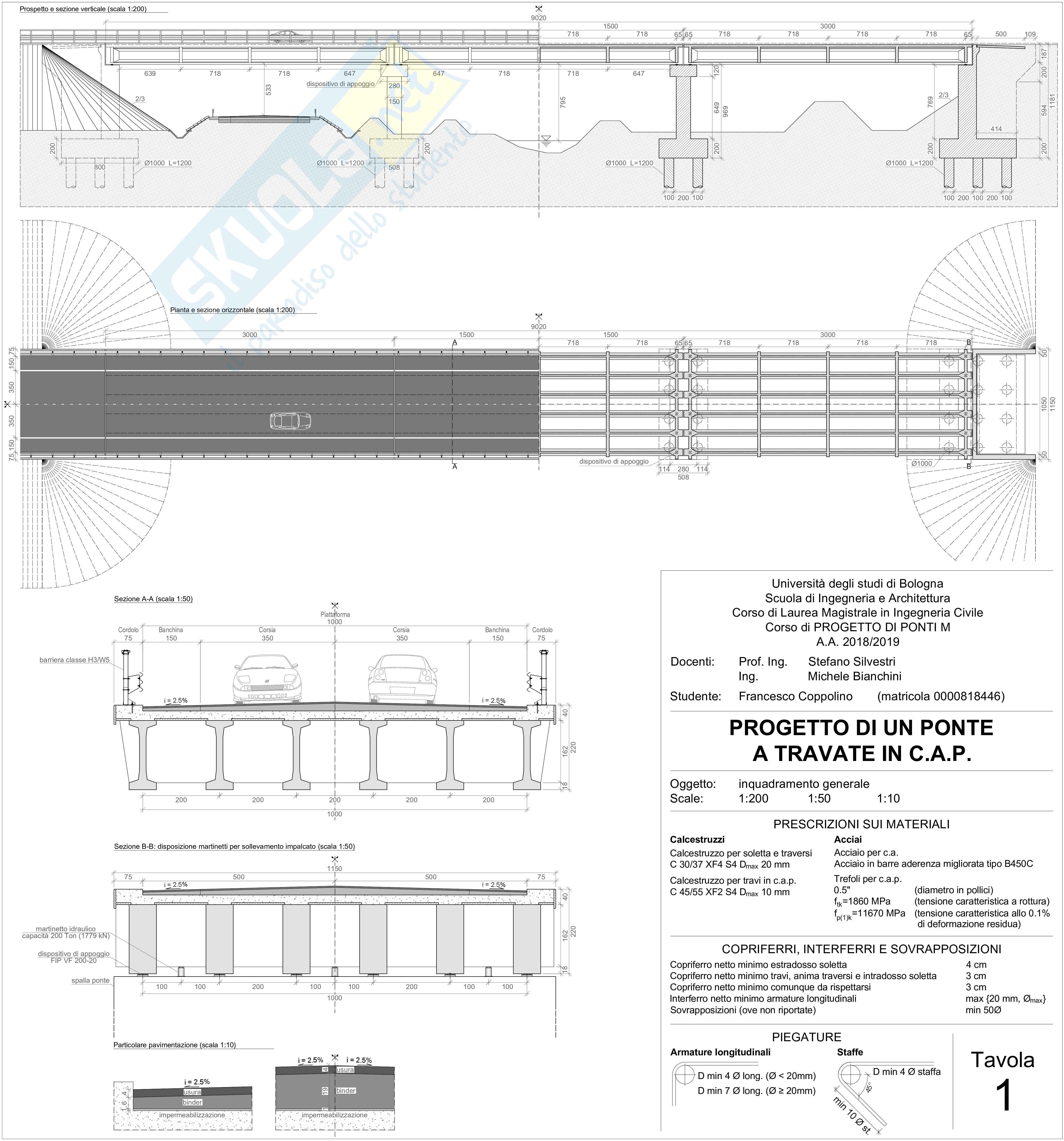 Tavole di Progetto di Ponti (travi ad I)