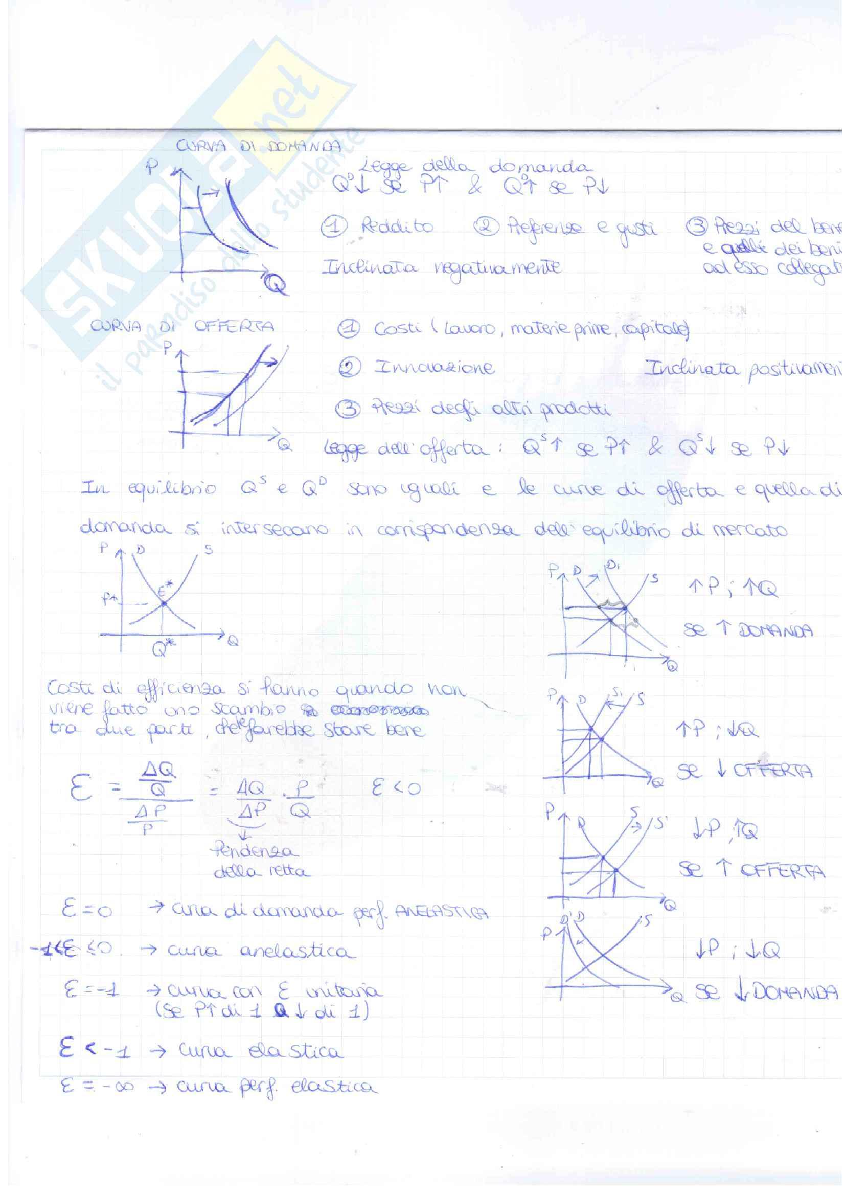 Appunti Microeconomia