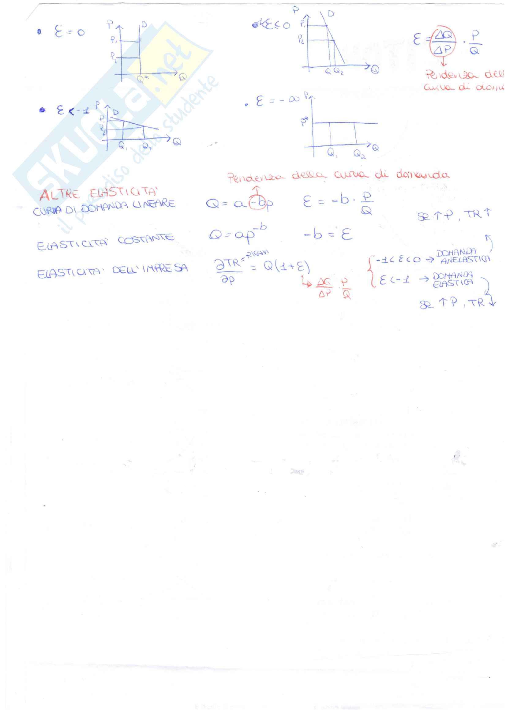 Appunti Microeconomia Pag. 2