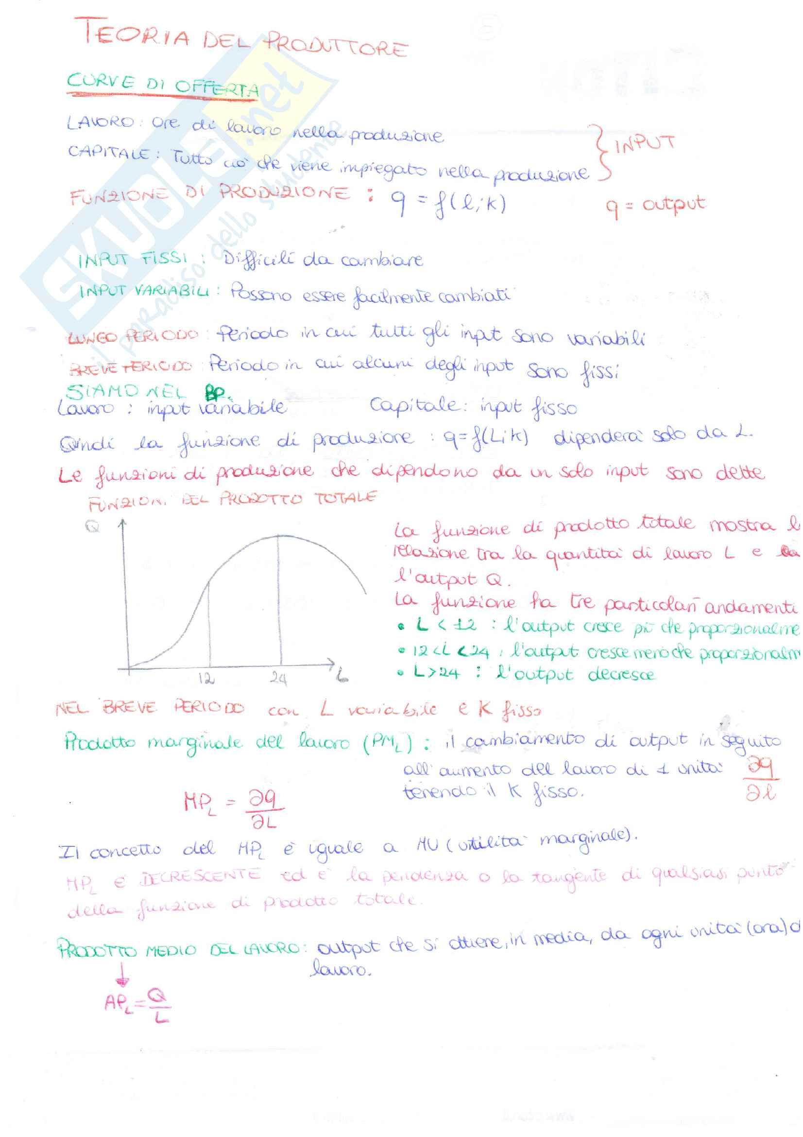 Appunti Microeconomia Pag. 6