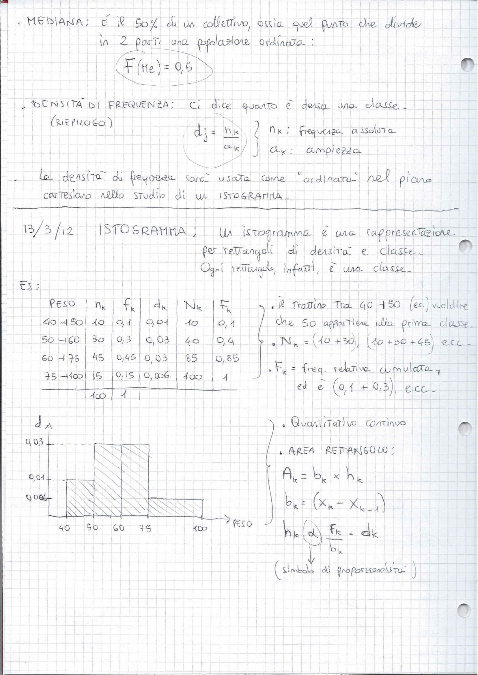 Statistica - Mediana e frequenza