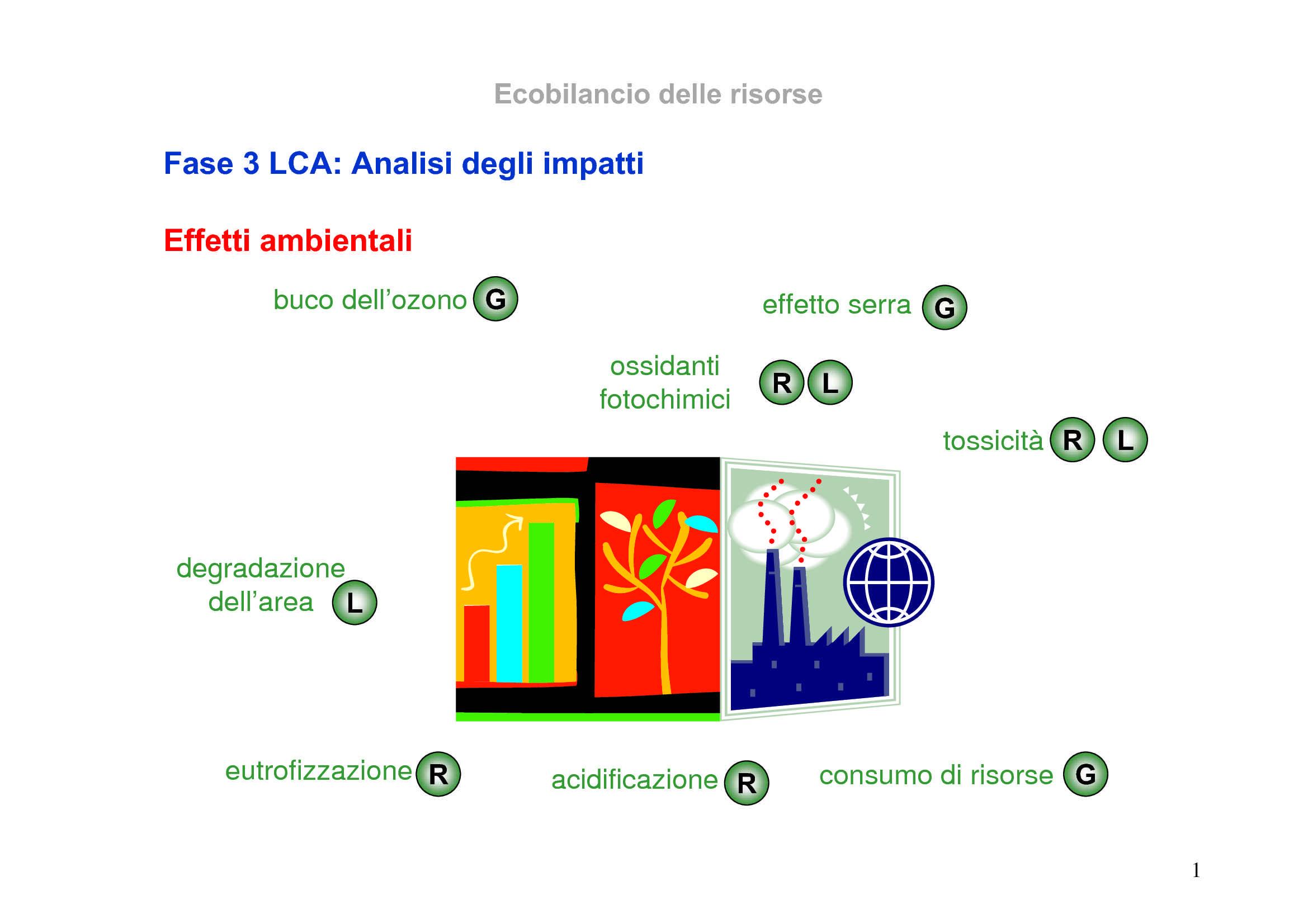 Ciclo di vita di un prodotto -  3 Impatto ambientale