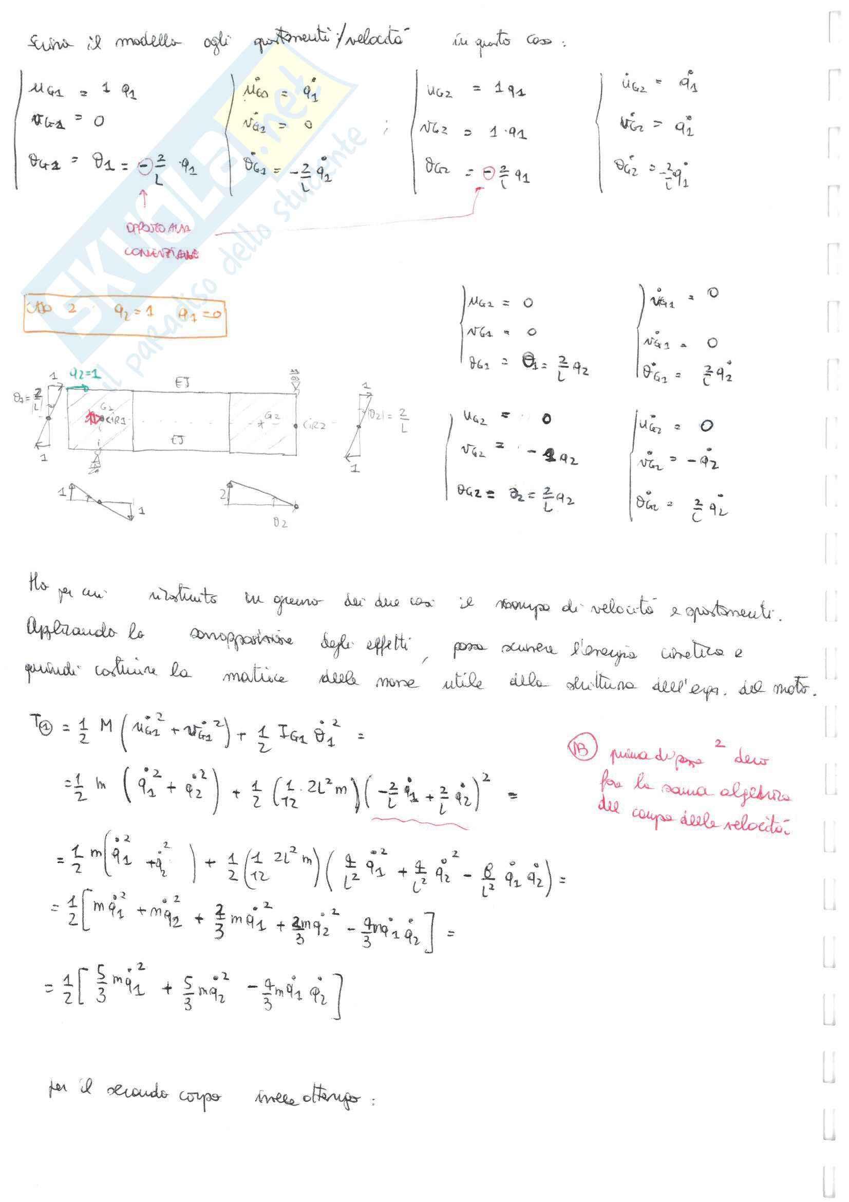 23 Esercizi di dinamica - strutture ad n gradi di libertà Pag. 6