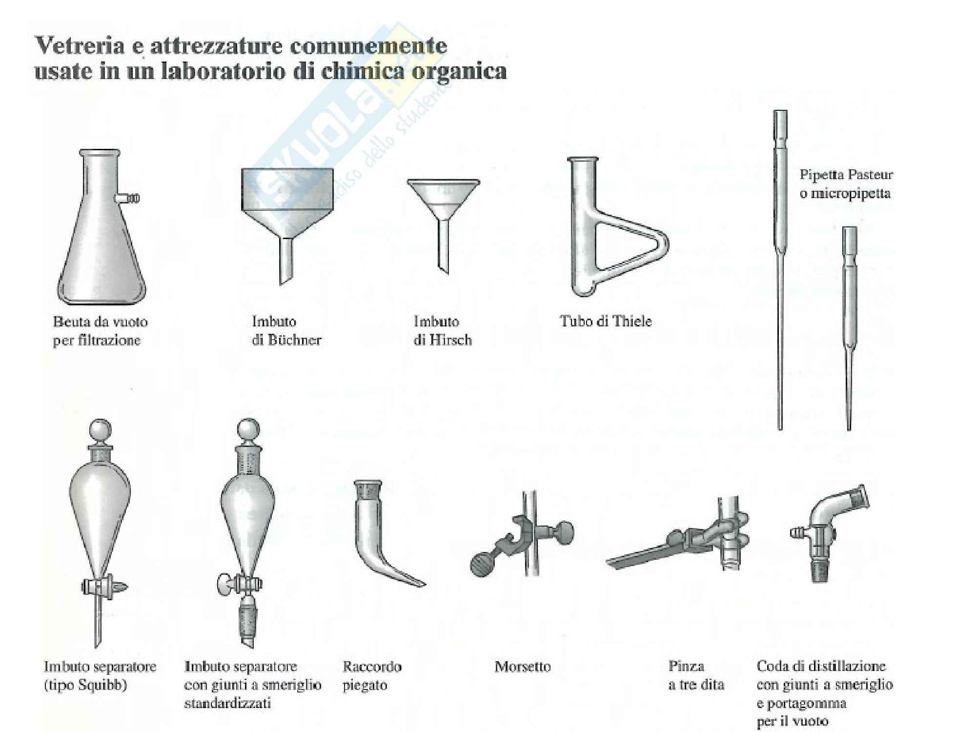 Processi unitari di laboratorio chimico - la vetreria del laboratorio di chimica organica