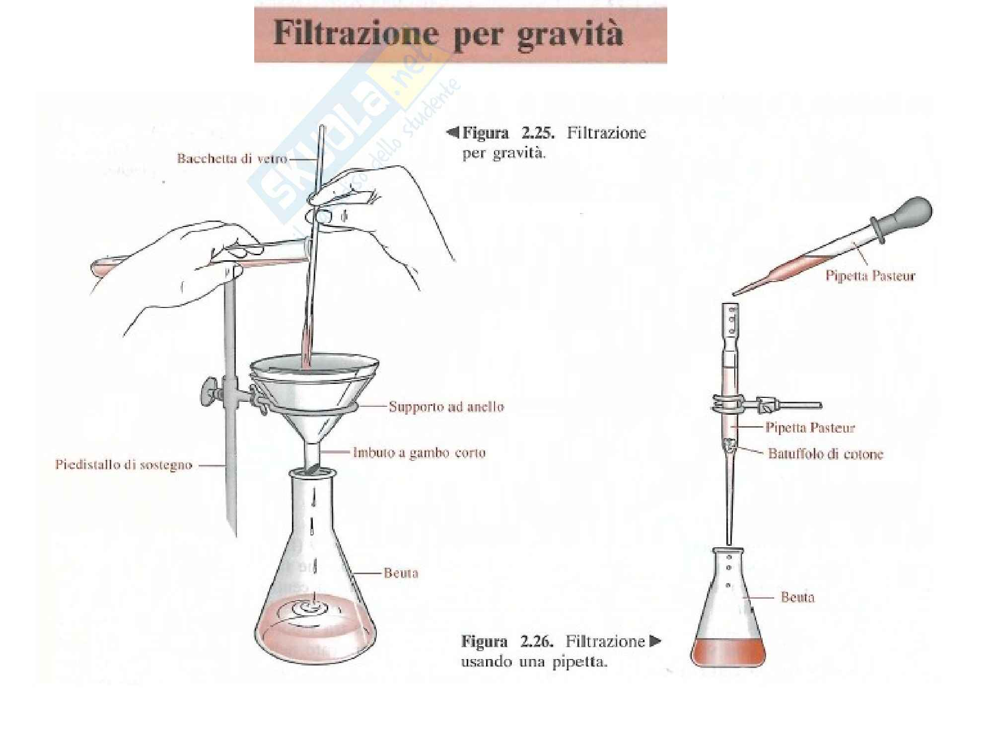 Processi unitari di laboratorio chimico - la vetreria del laboratorio di chimica organica Pag. 6