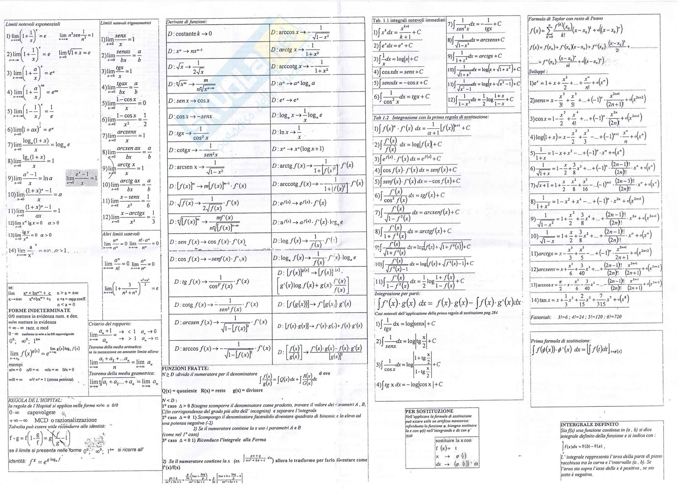Analisi 1 - limiti notevoli, regola di derivazione, integrale