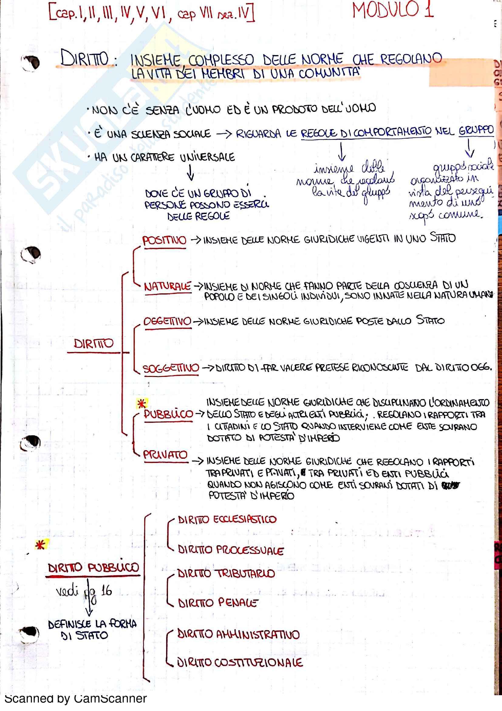 Schema per esame di informazione e costituzione Pag. 2