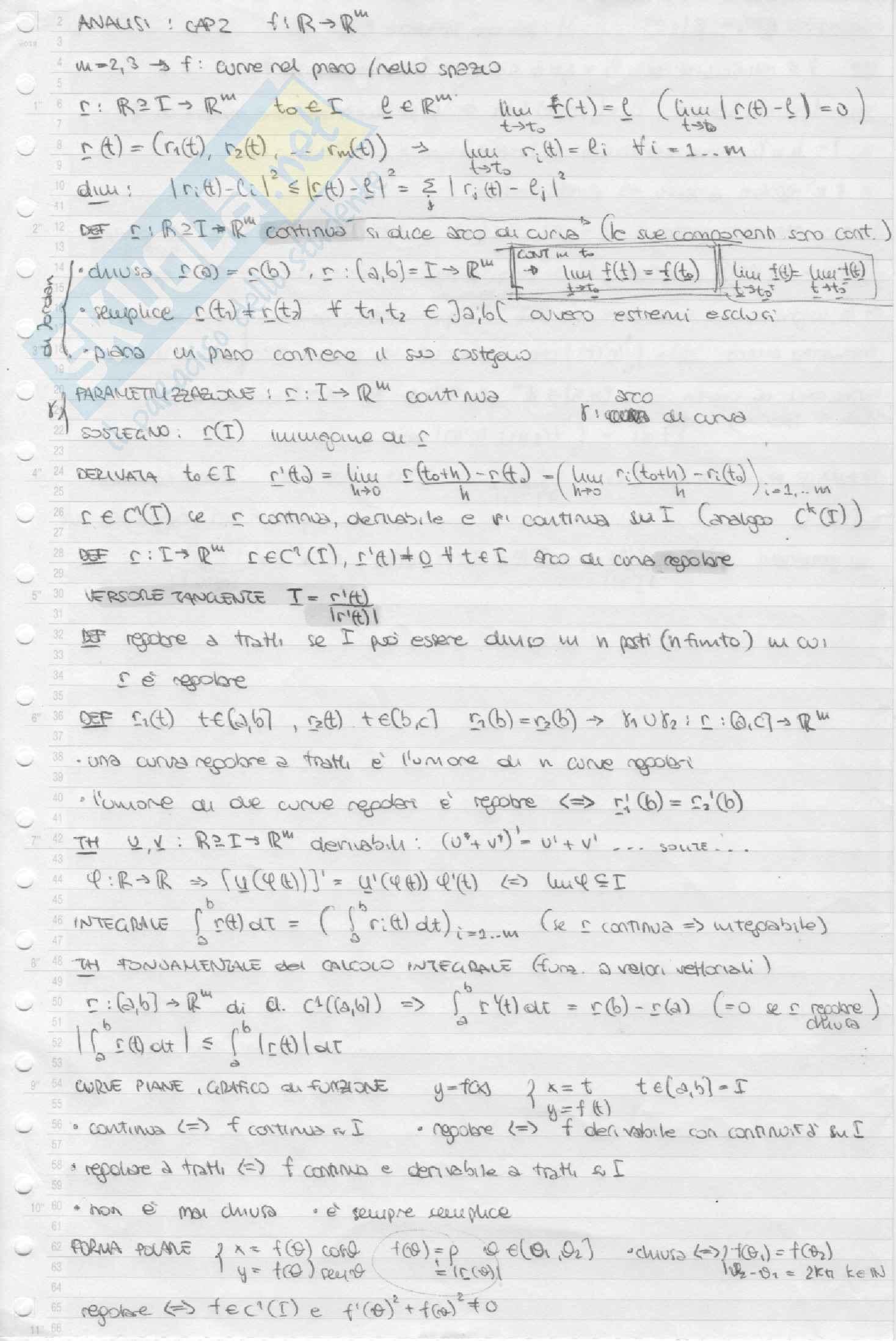 Appunti teoria di analisi II