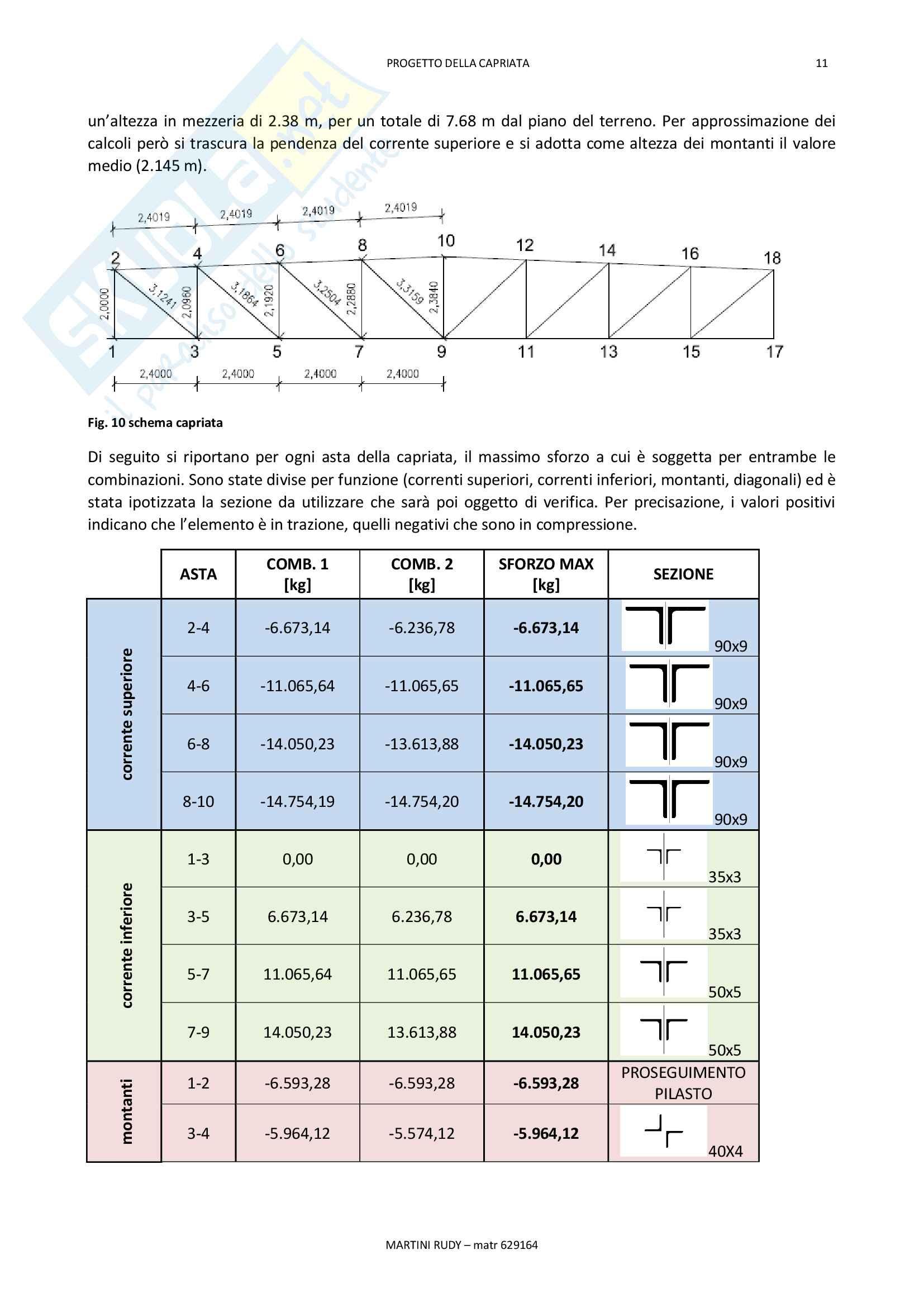 Progetto Acciaio Tecnica delle Costruzioni Pag. 11