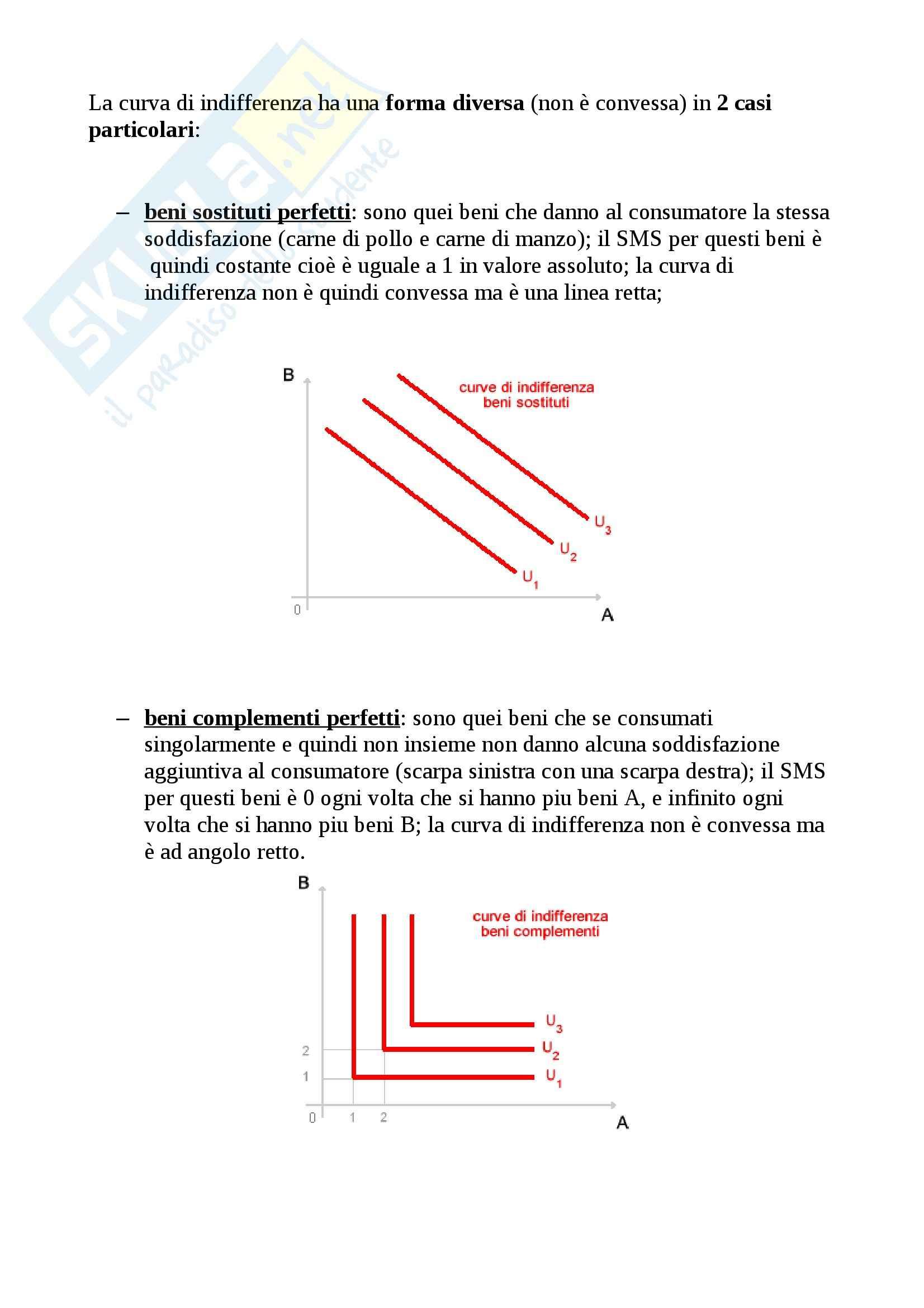 Riassunto - Teoria del consumatore Pag. 6