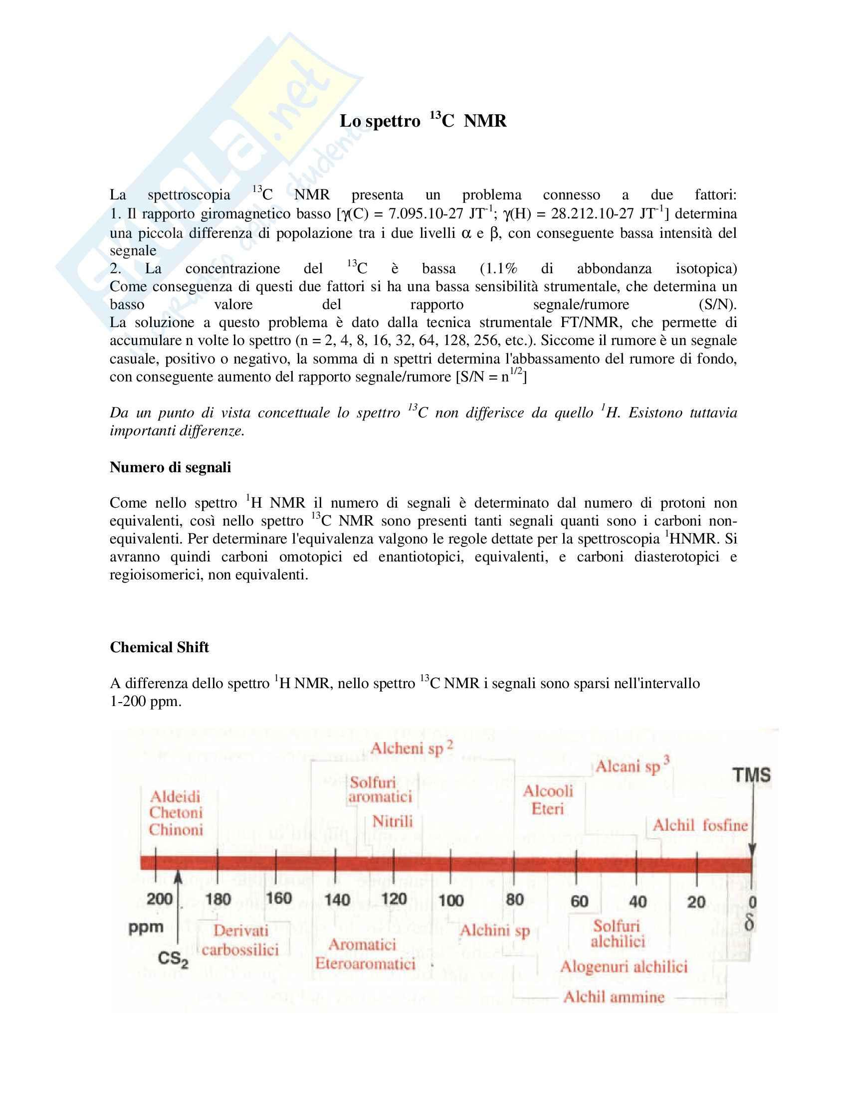 Spettroscopia - spettroscopia nmr c-13