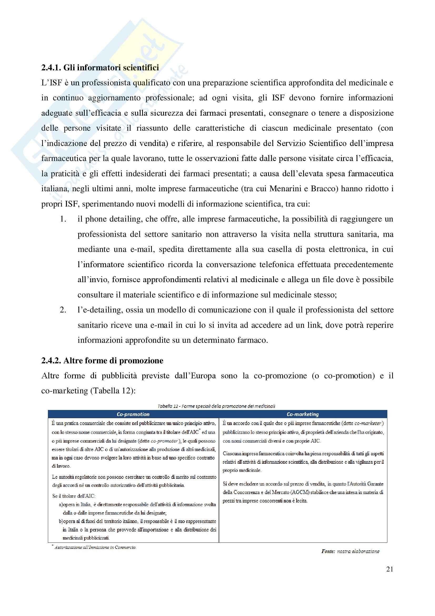 Tesi - Il lancio di nuovi prodotti nel mercato pharma Pag. 21