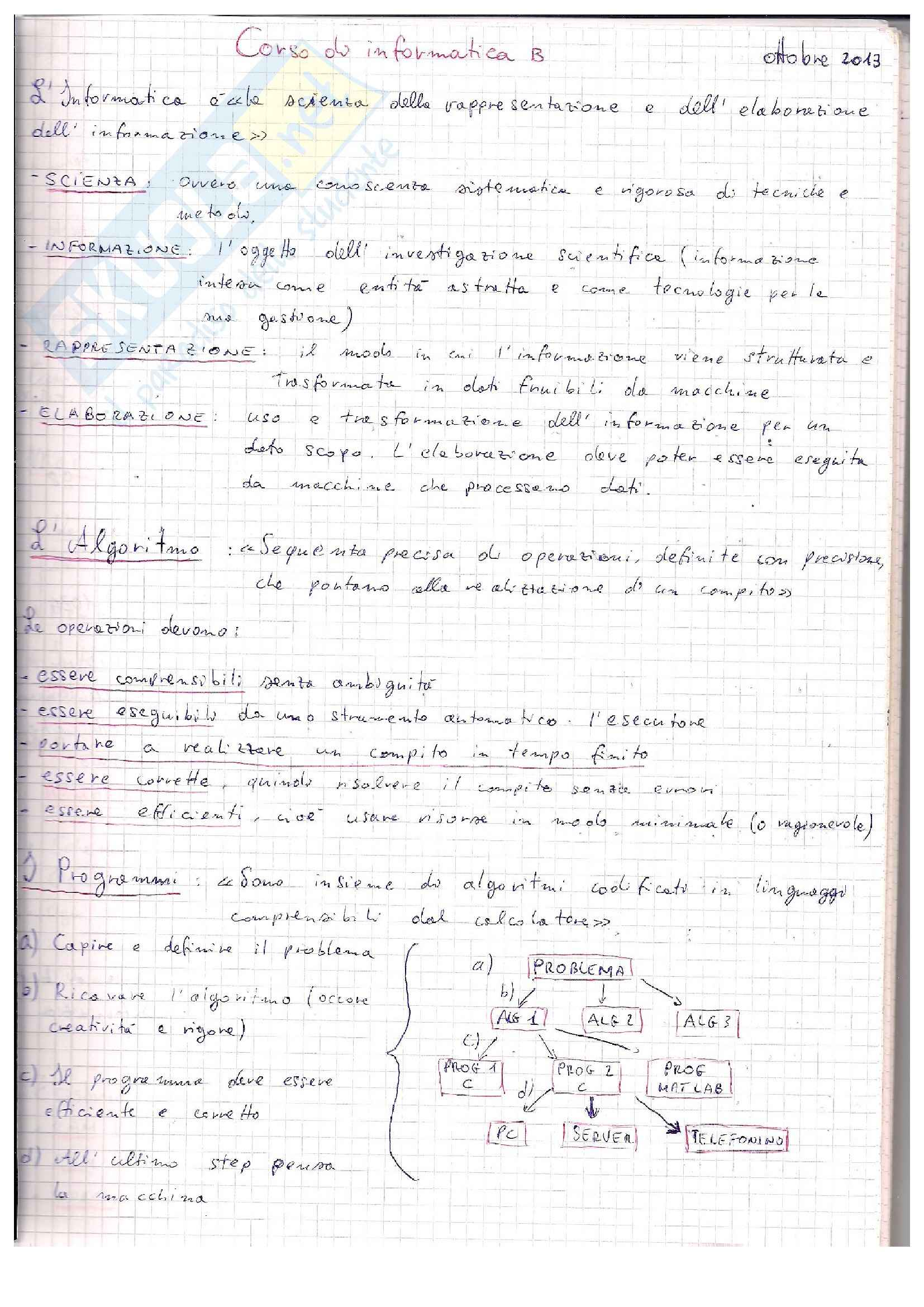 Linguaggio C: Appunti di Informatica