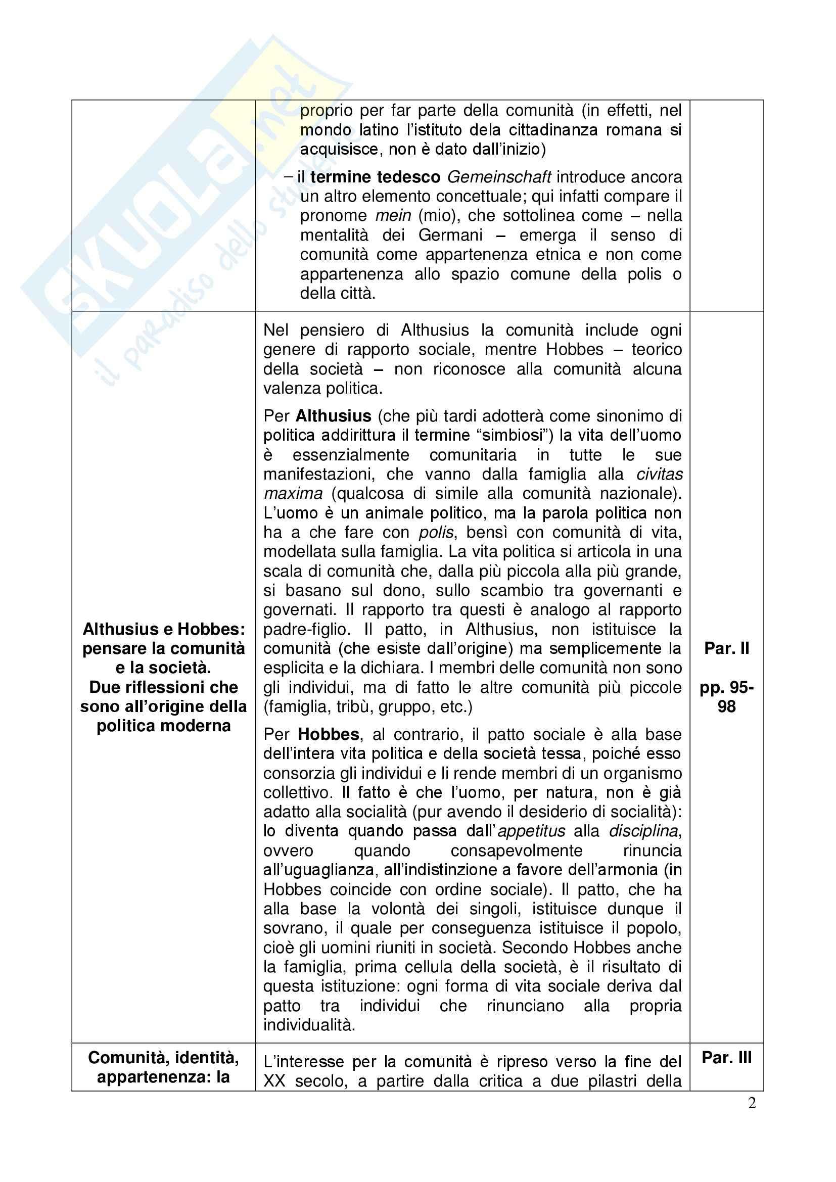 Riassunto esame Filosofia del Diritto, prof. Pomarici, libro consigliato Filosofia del Diritto: Concetti Fondamentali Pag. 2
