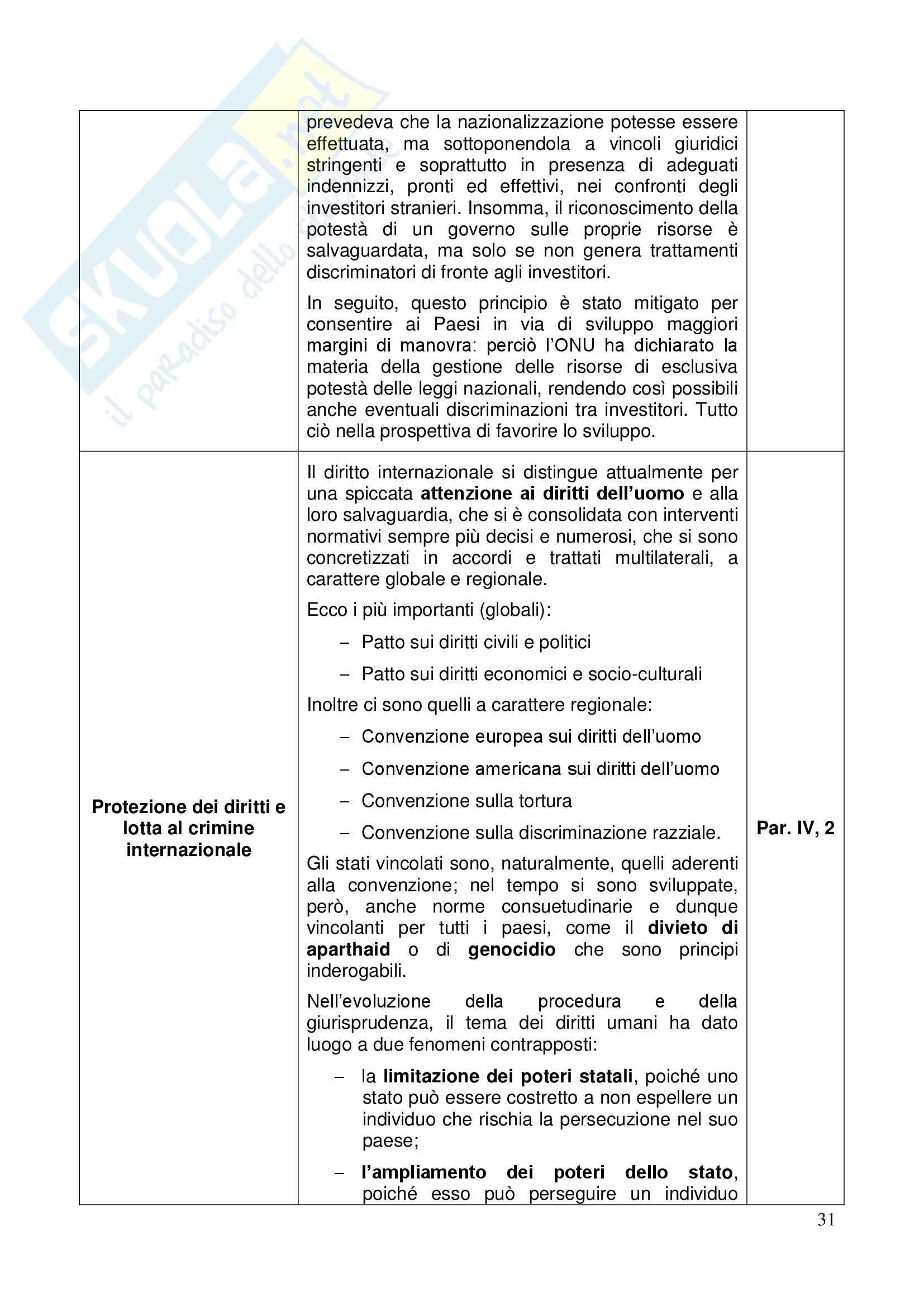 Riassunto esame Filosofia del Diritto, prof. Pomarici, libro consigliato Filosofia del Diritto: Concetti Fondamentali Pag. 31