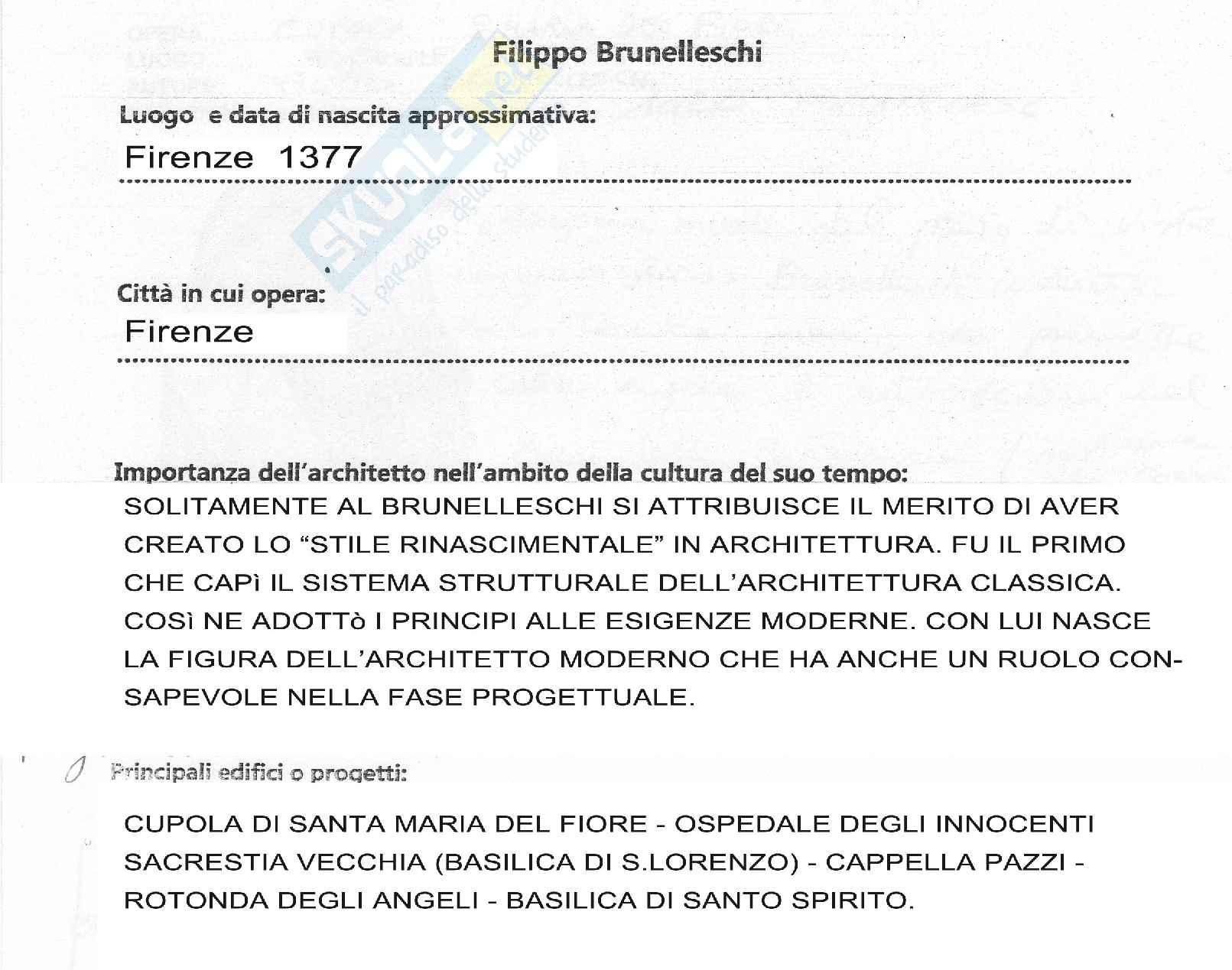 Filippo Brunelleschi, vita e opere