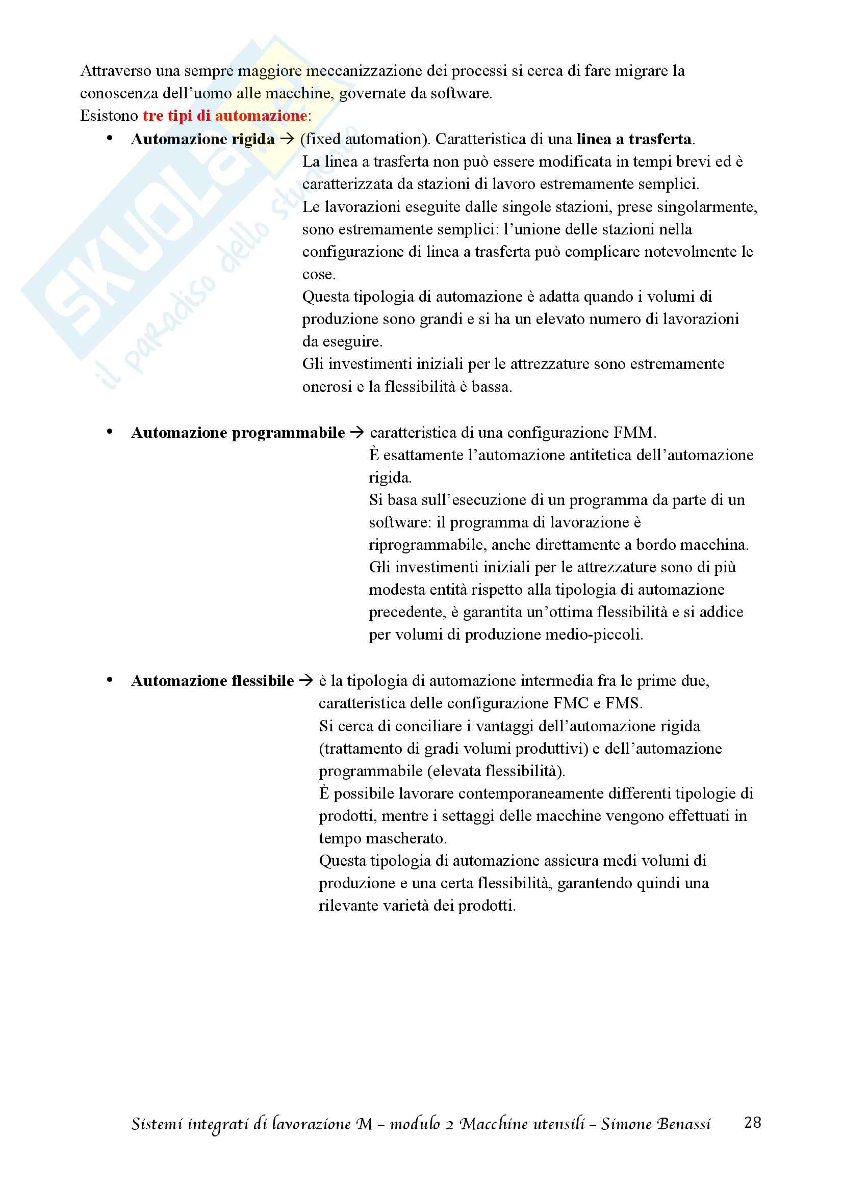 Lezioni, Sistemi integrati di lavorazione M Pag. 31