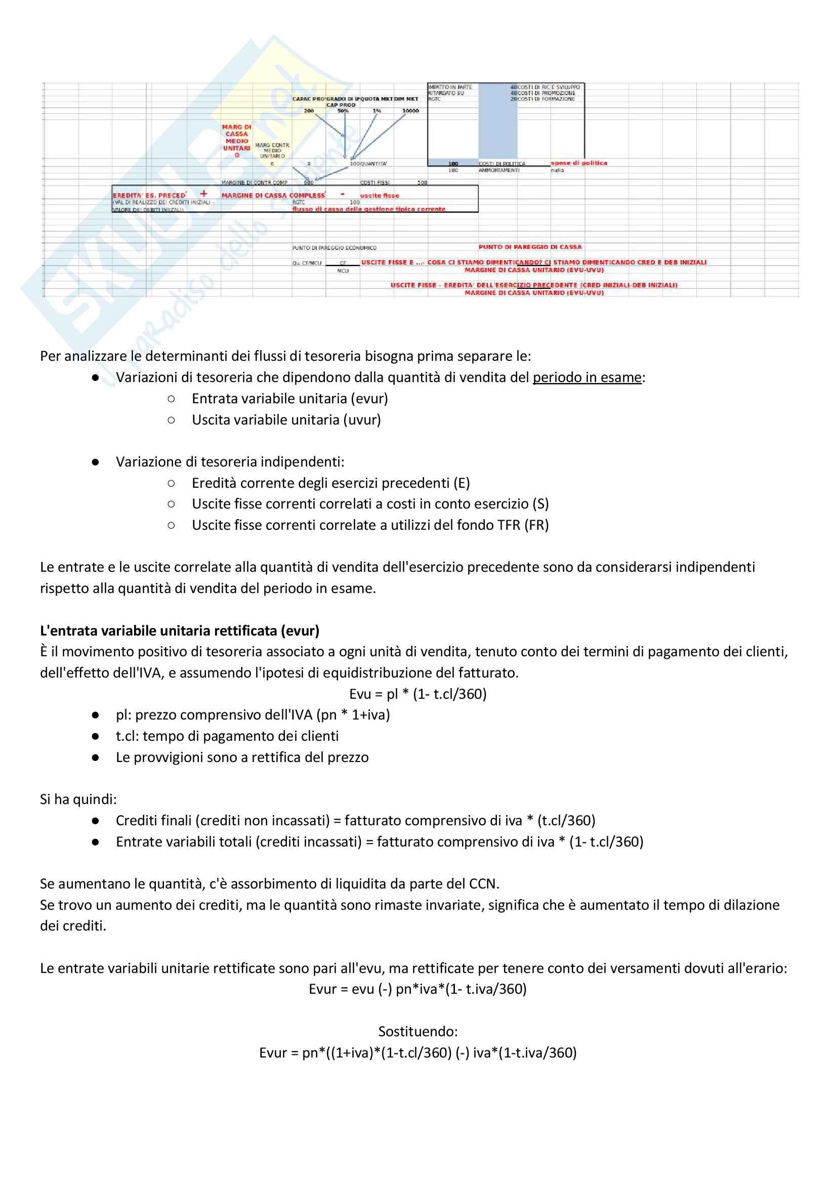 Apppunti di Metodologie 2 (bilancio consolidato e analisi di bilancio) + temi d'esame svolti Pag. 71