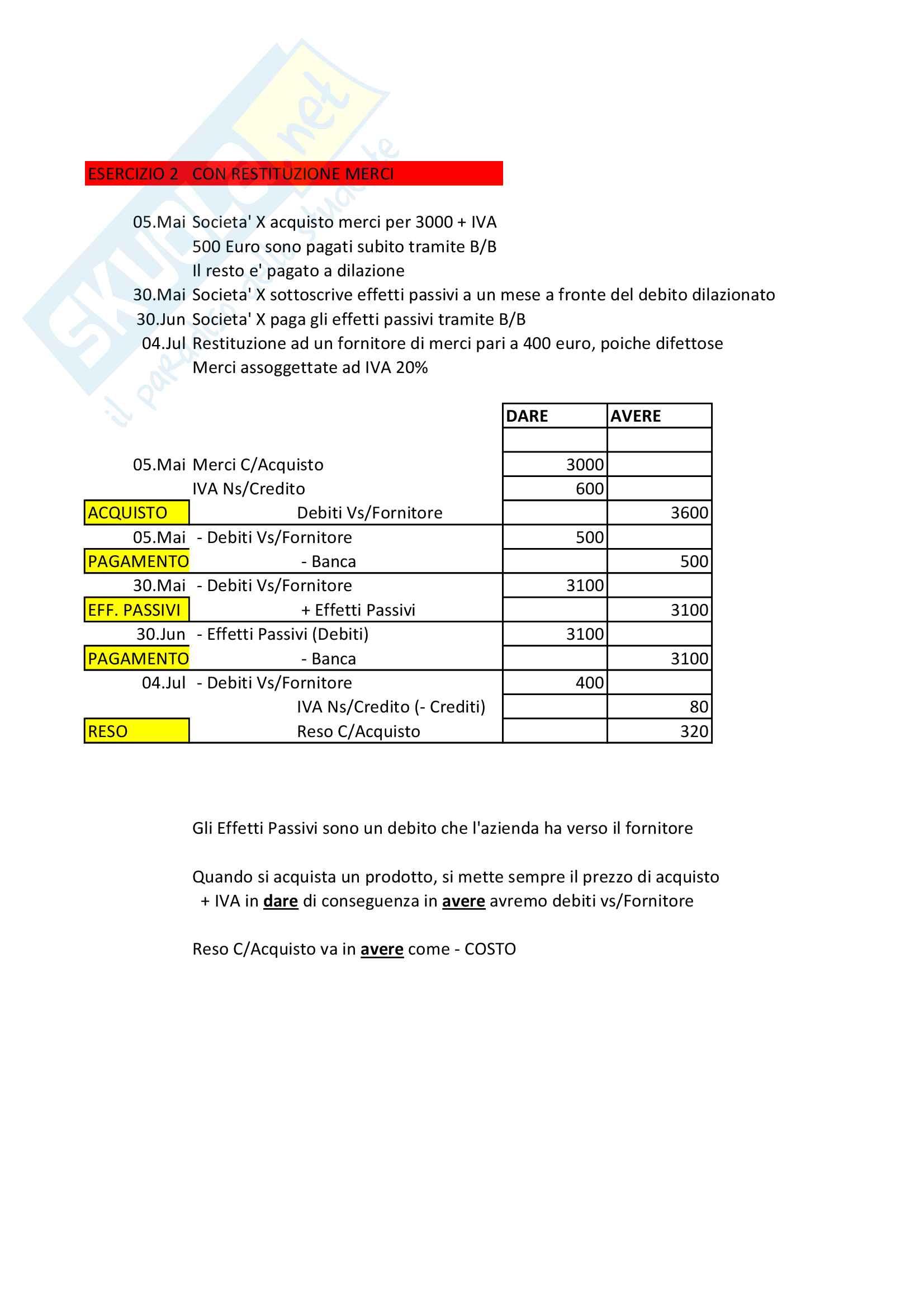Contabilità - Economia Aziendale - Michele Galeotti Pag. 6