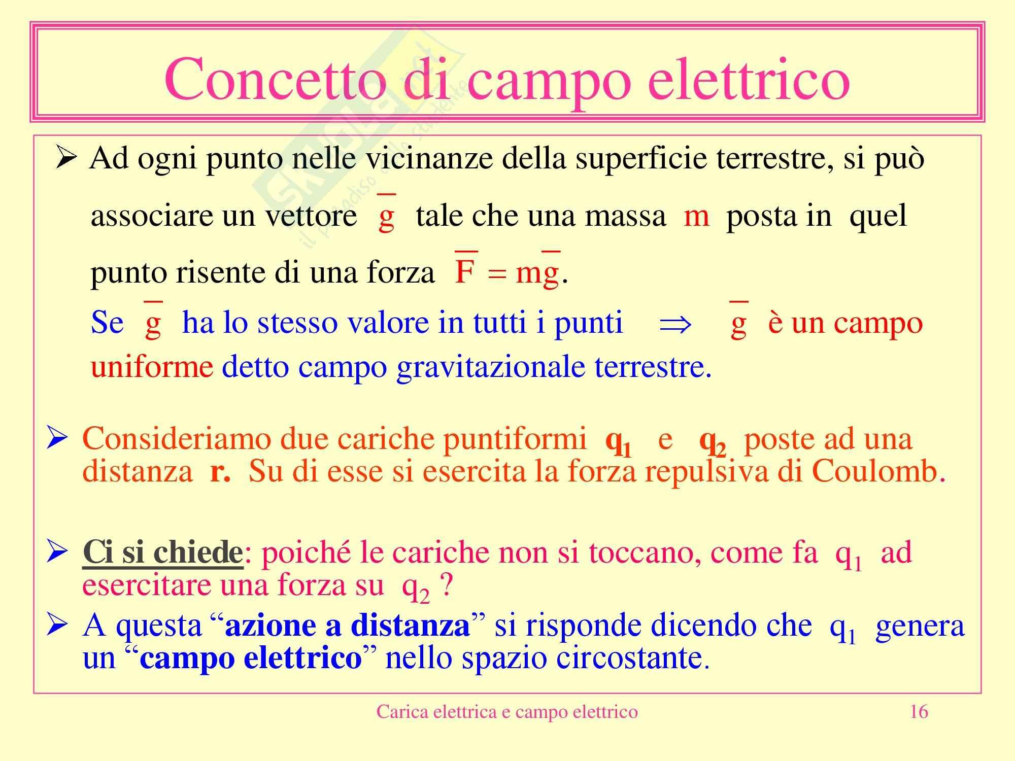Fisica medica - Carica elettrica e campo elettrico Pag. 16