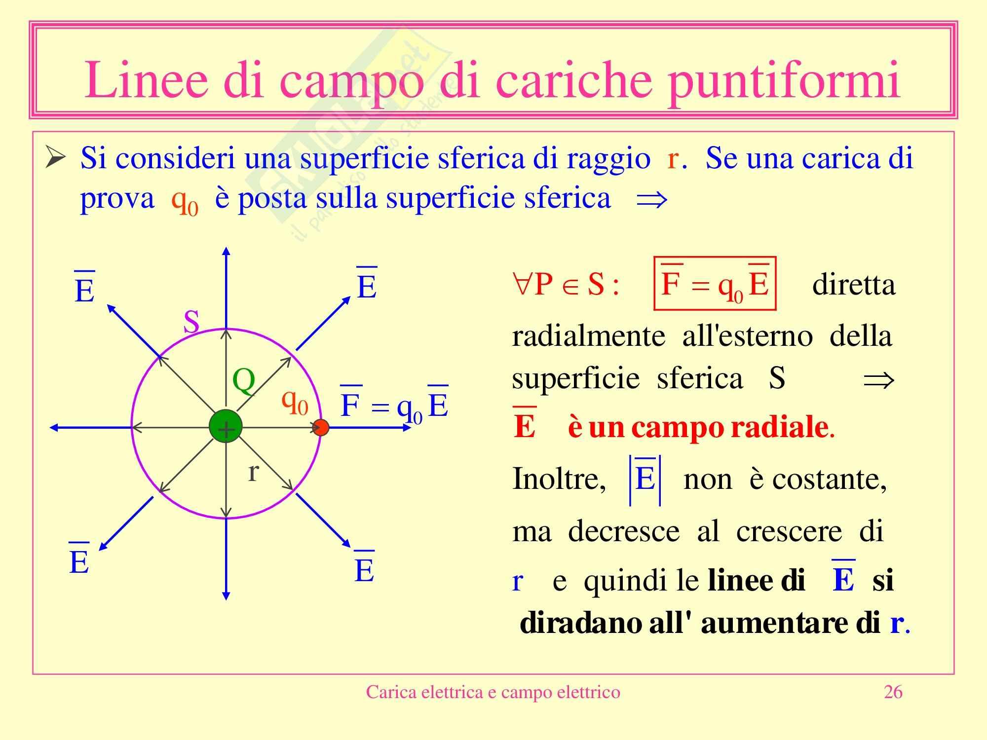 Fisica medica - Carica elettrica e campo elettrico Pag. 26