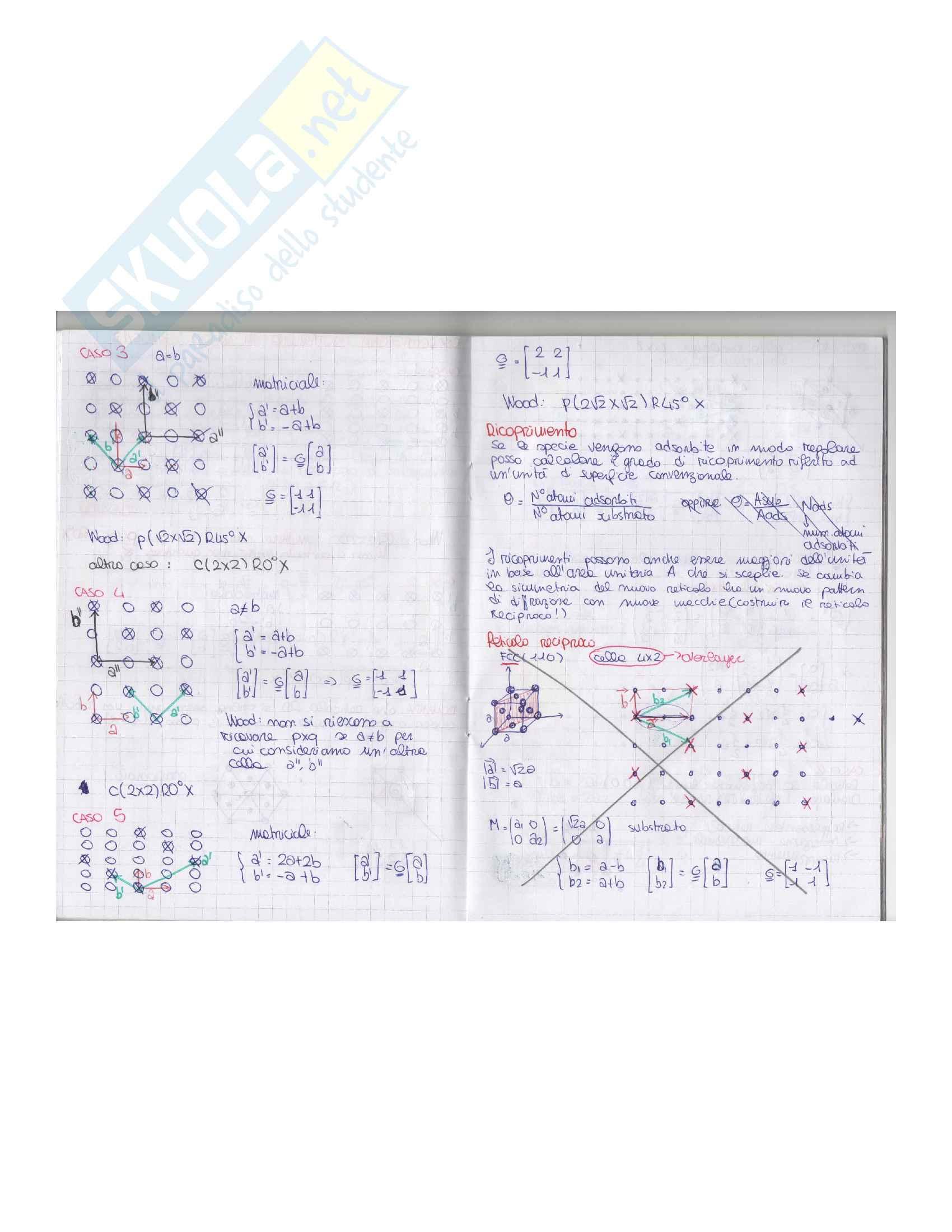 Tecniche di caratterizzazione ed analisi dei materiali e delle superfici - esercizi e temi d'esame Pag. 16