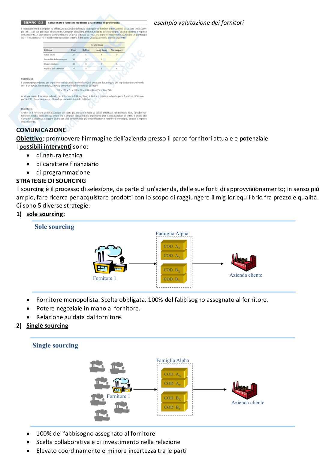 Gestione della produzione e logistica Pag. 26