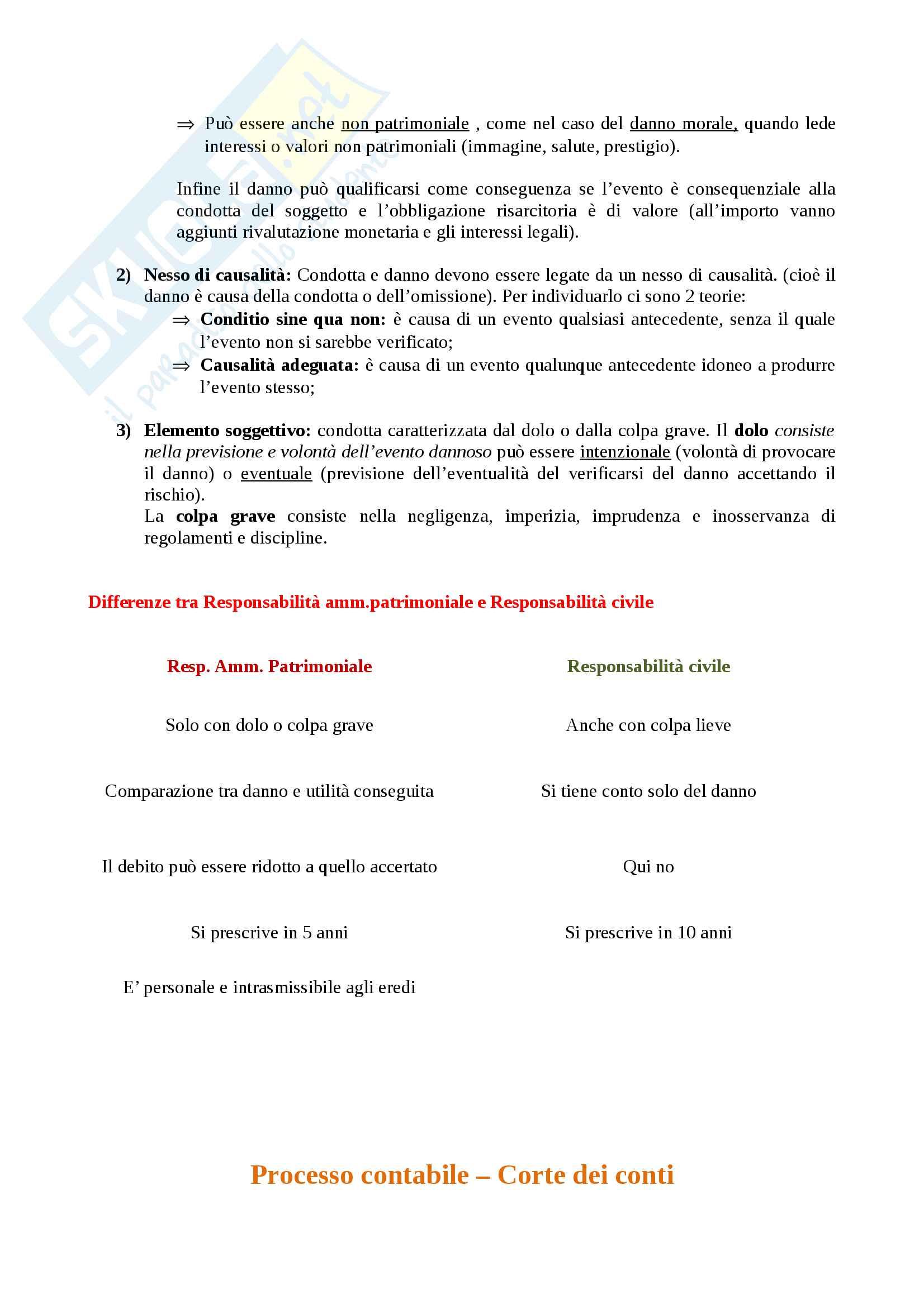 Responsabilità Amministrativa Patrimoniale, Corte dei Conti, Diritto Amministrativo Pag. 2