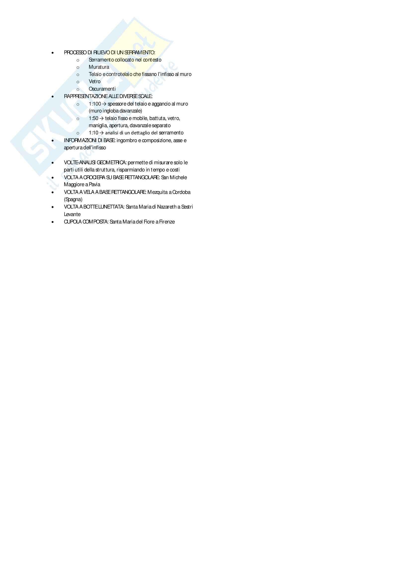 Schemi rilievo metrico: Appunti di Laboratorio Pag. 6