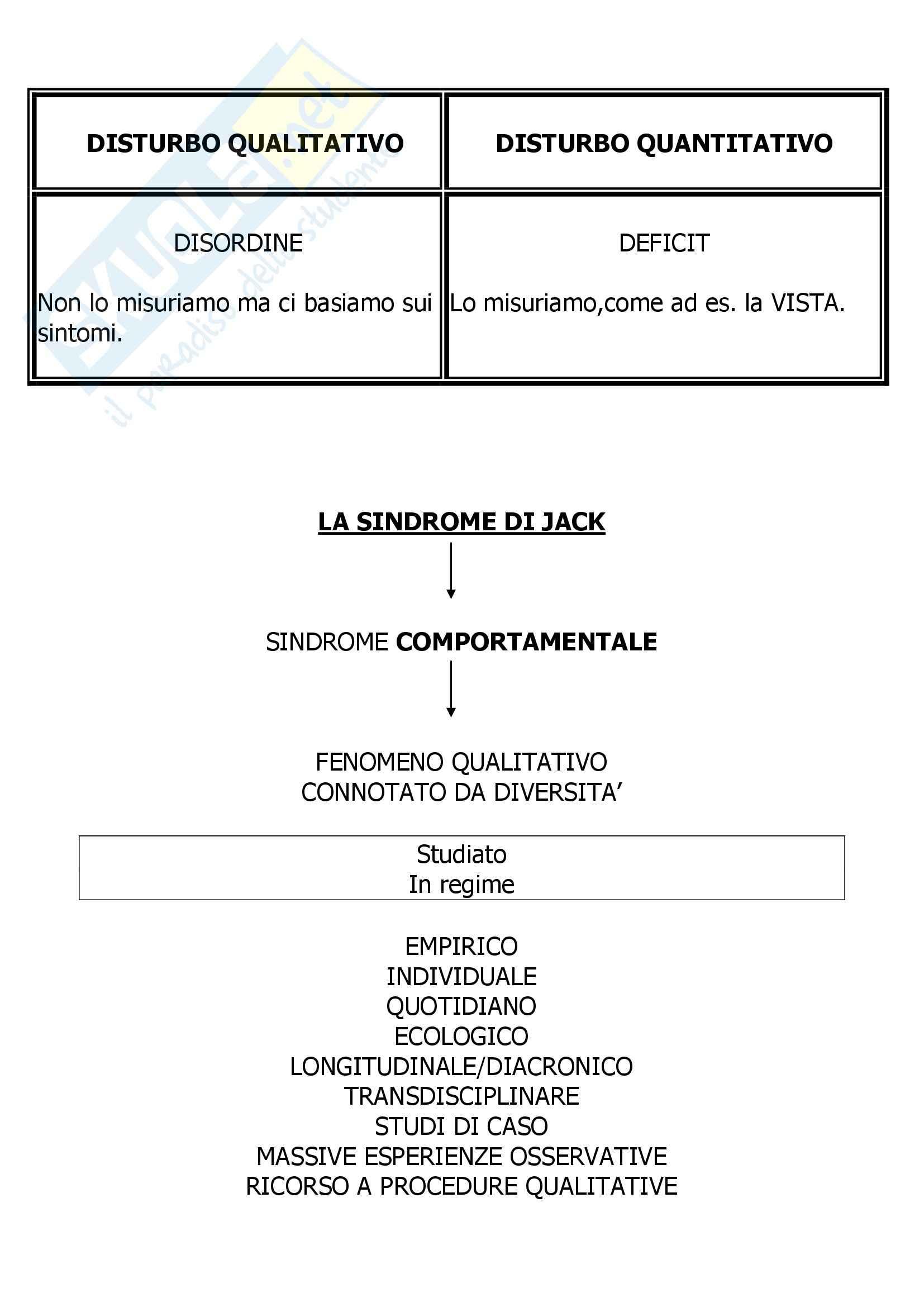 Riassunto esame Pedagogia Sperimentale, prof. Crispiani, libro consigliato La Sindrome di Jack, Crispiani, Giaconi Pag. 2