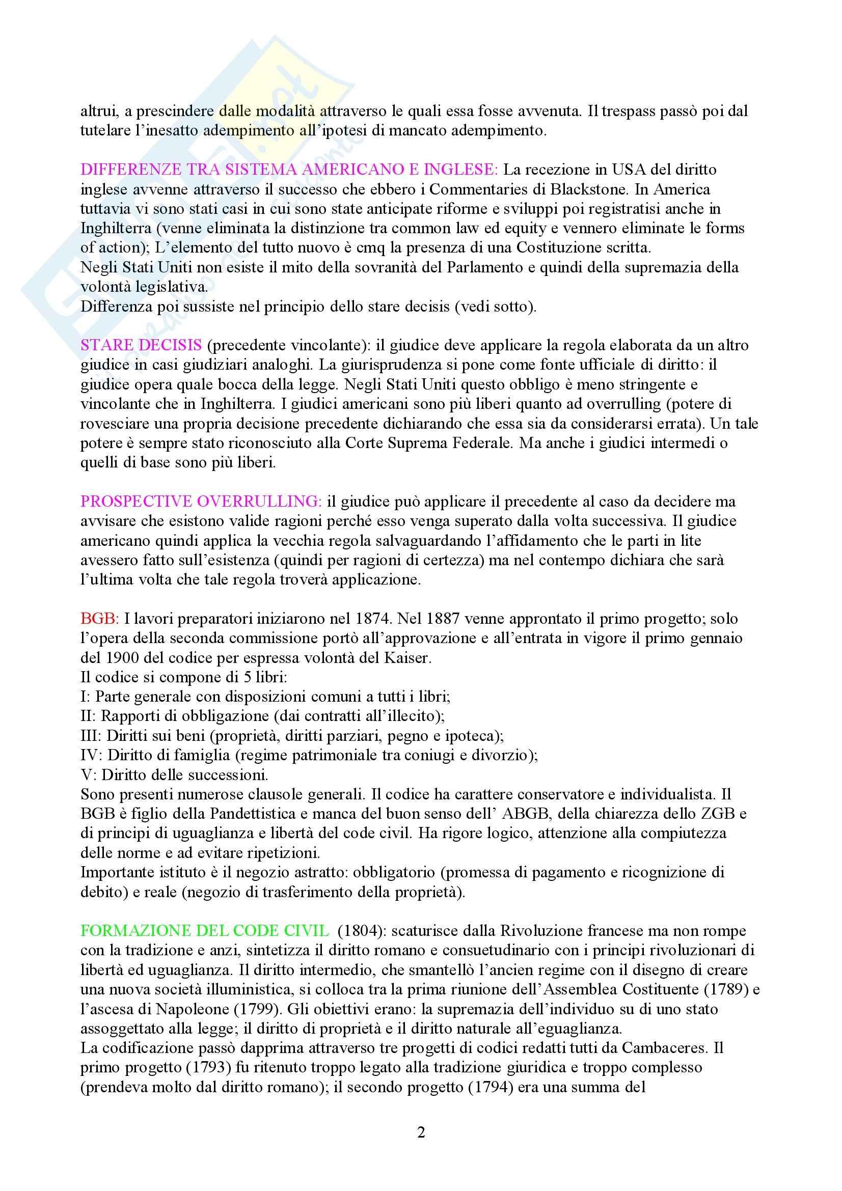 Diritto privato comparato - Domande Pag. 2