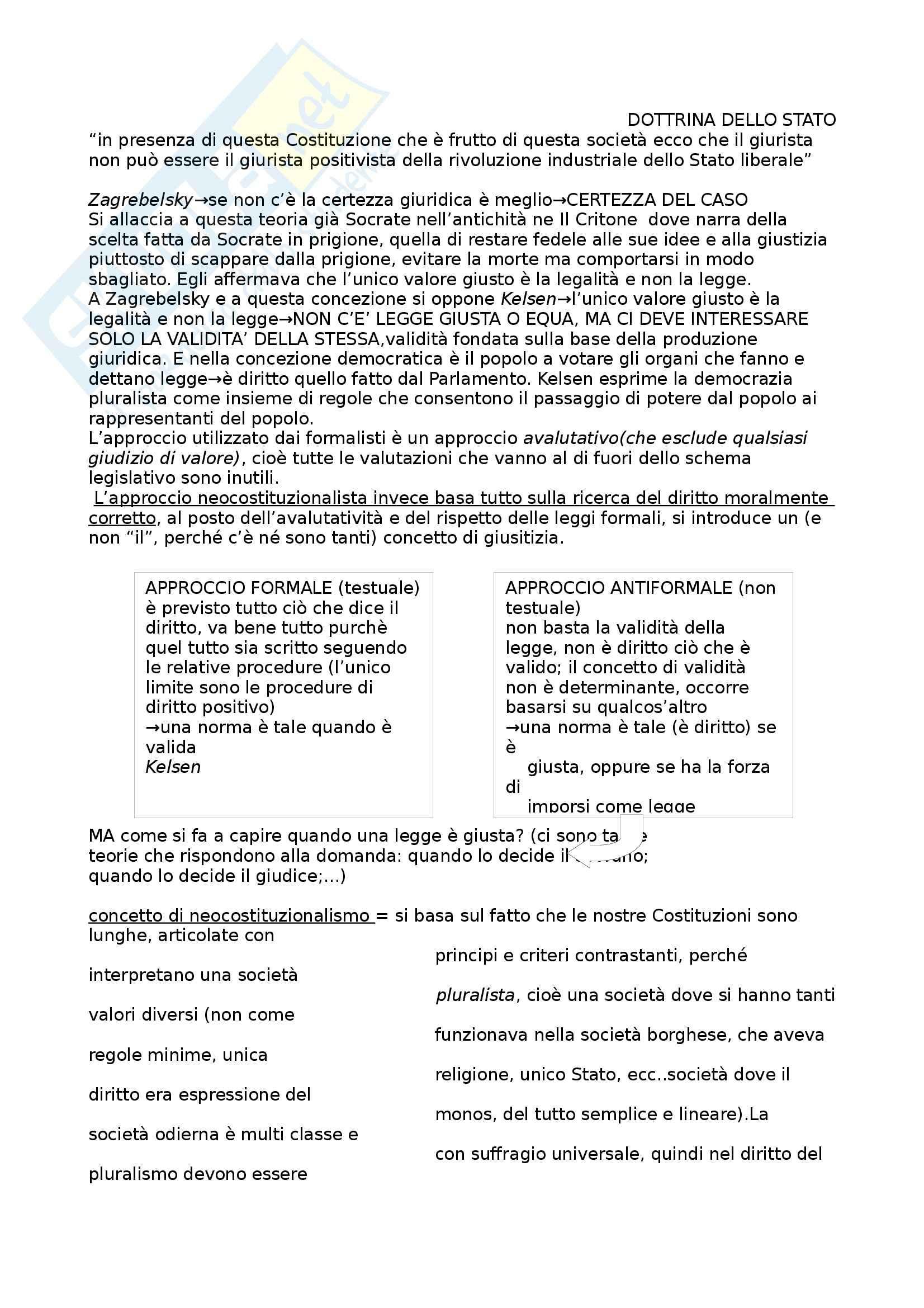 Scienze delle dottrine politiche - Appunti