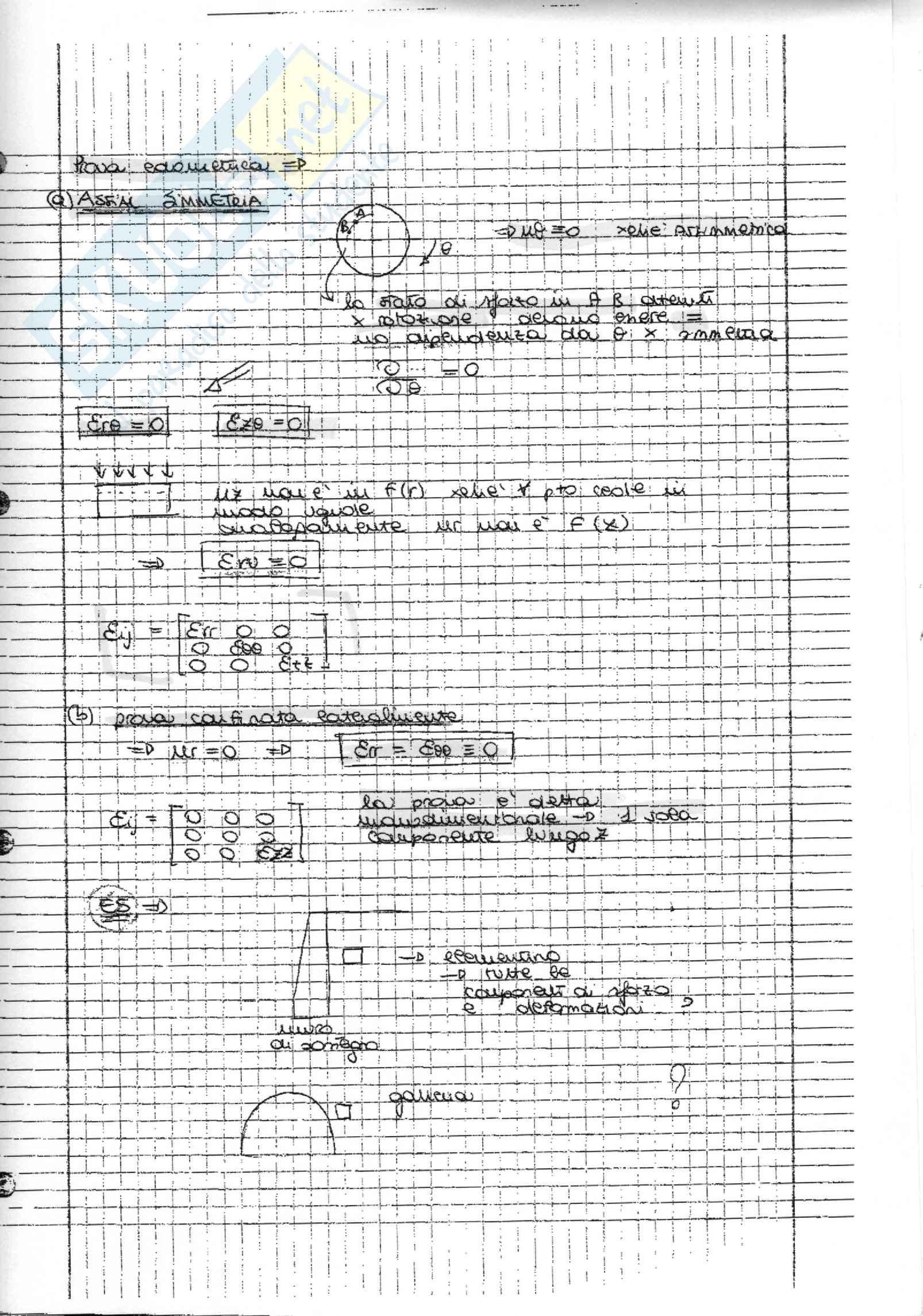 Appunti in classe di Geotecnica Pag. 31