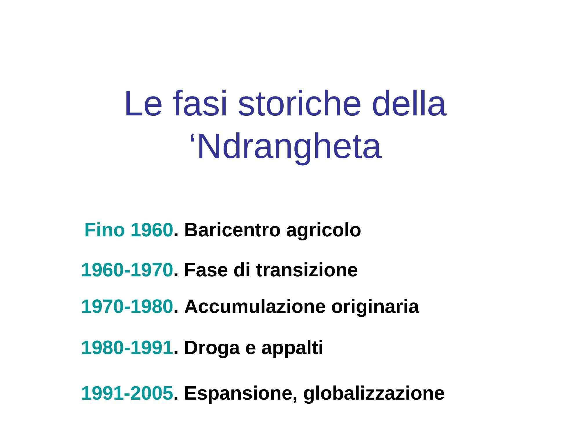Ndrangheta - Evoluzione storica