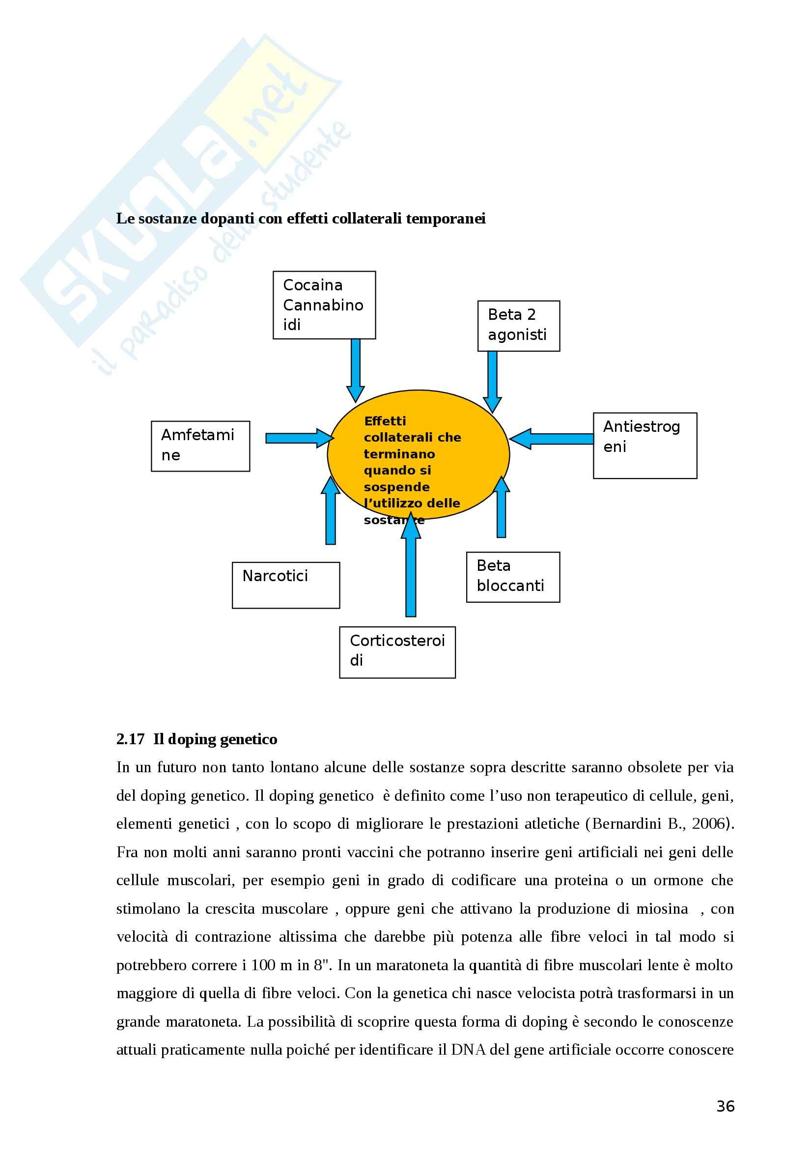 Tesi - Il doping: illusione del podio, analisi dei canali comunicativi efficaci Pag. 36