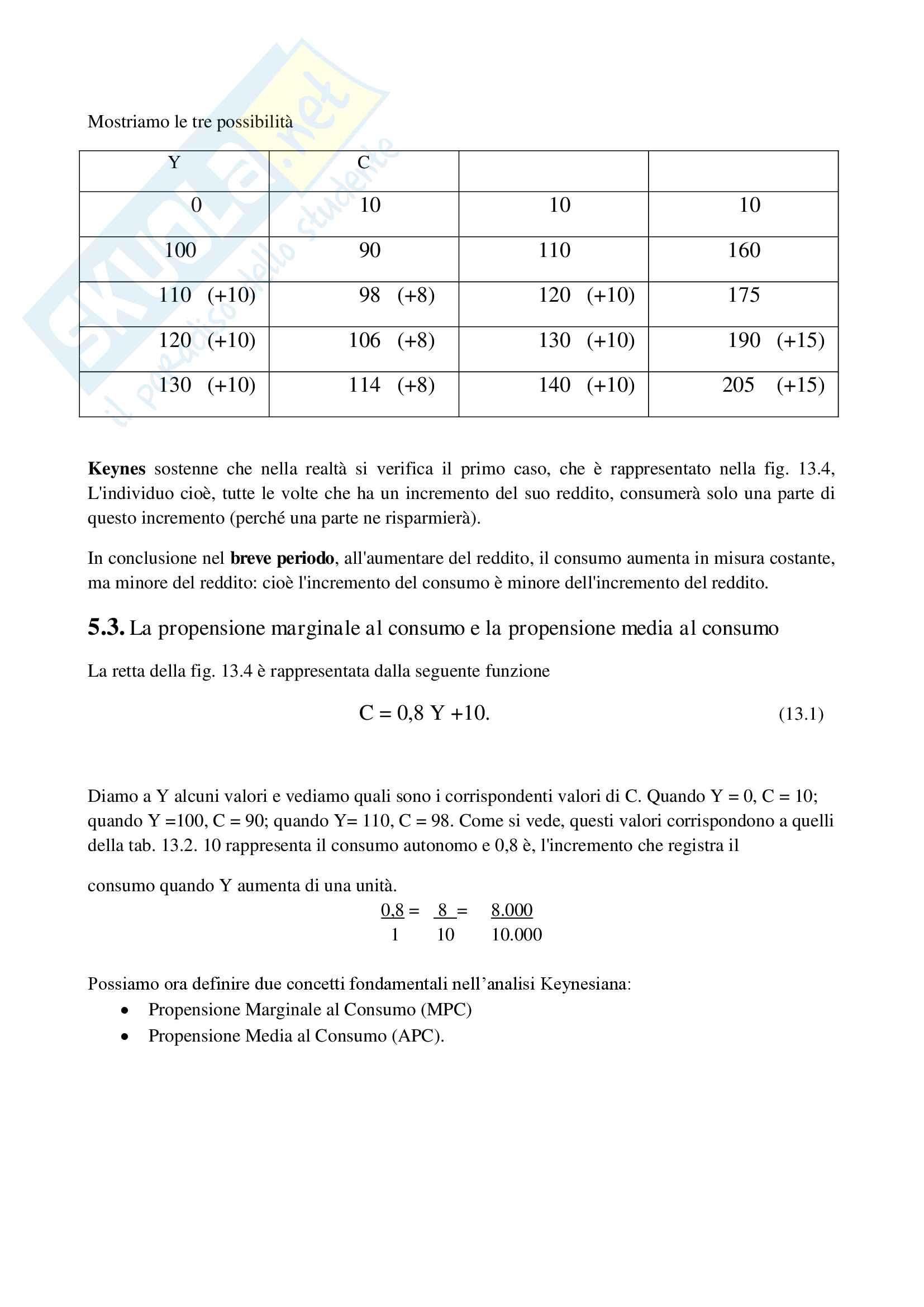 Riassunti con grafici di Economia Politica (sia Micro che Macro) Pag. 66