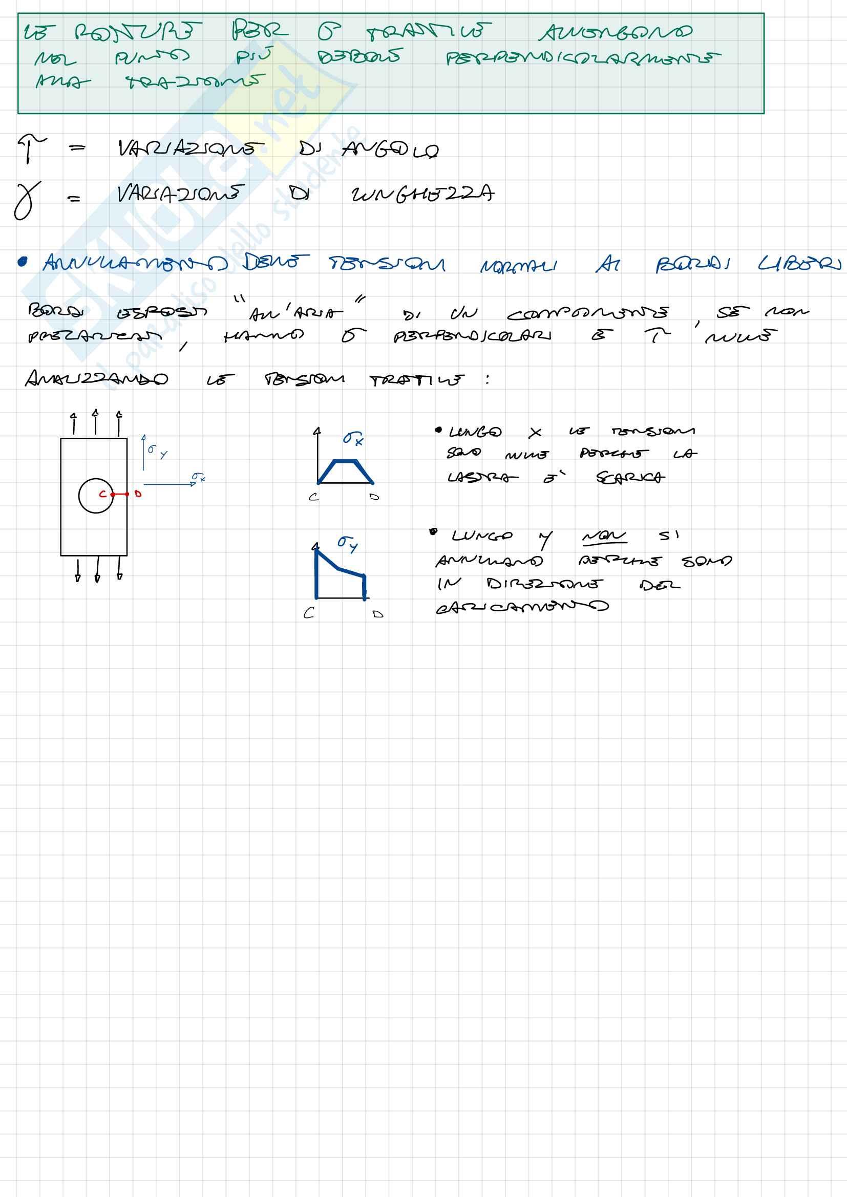 Fondamenti di costruzione di macchine (scienza delle costruzioni) Pag. 11