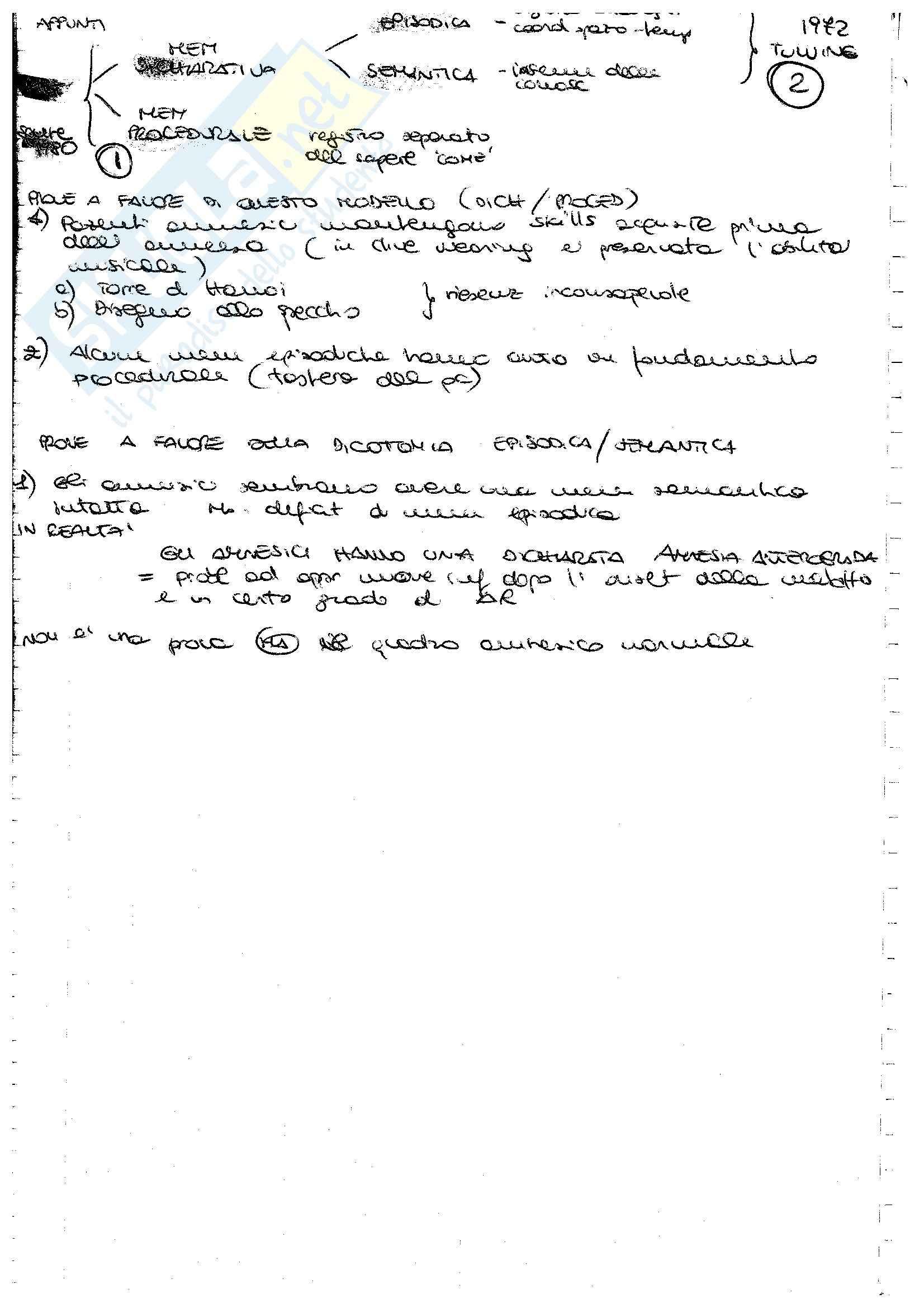 appunto C. Rossi Arnaud Psicologia dell'apprendimento e della memoria