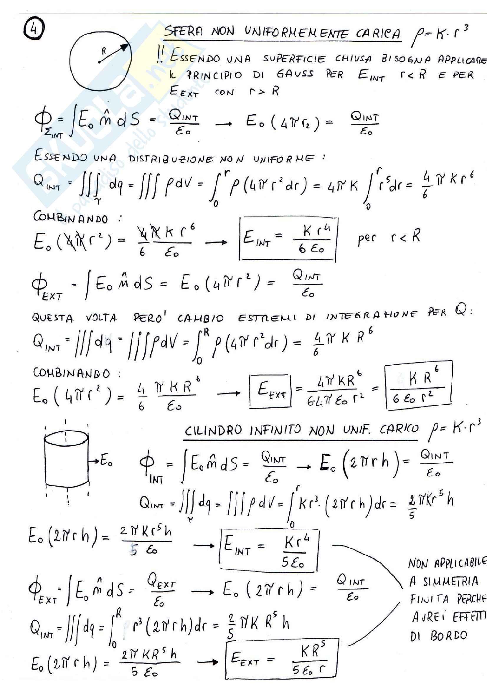 Appunti per gli esercizi di fisica del prof. Li Voti Pag. 2