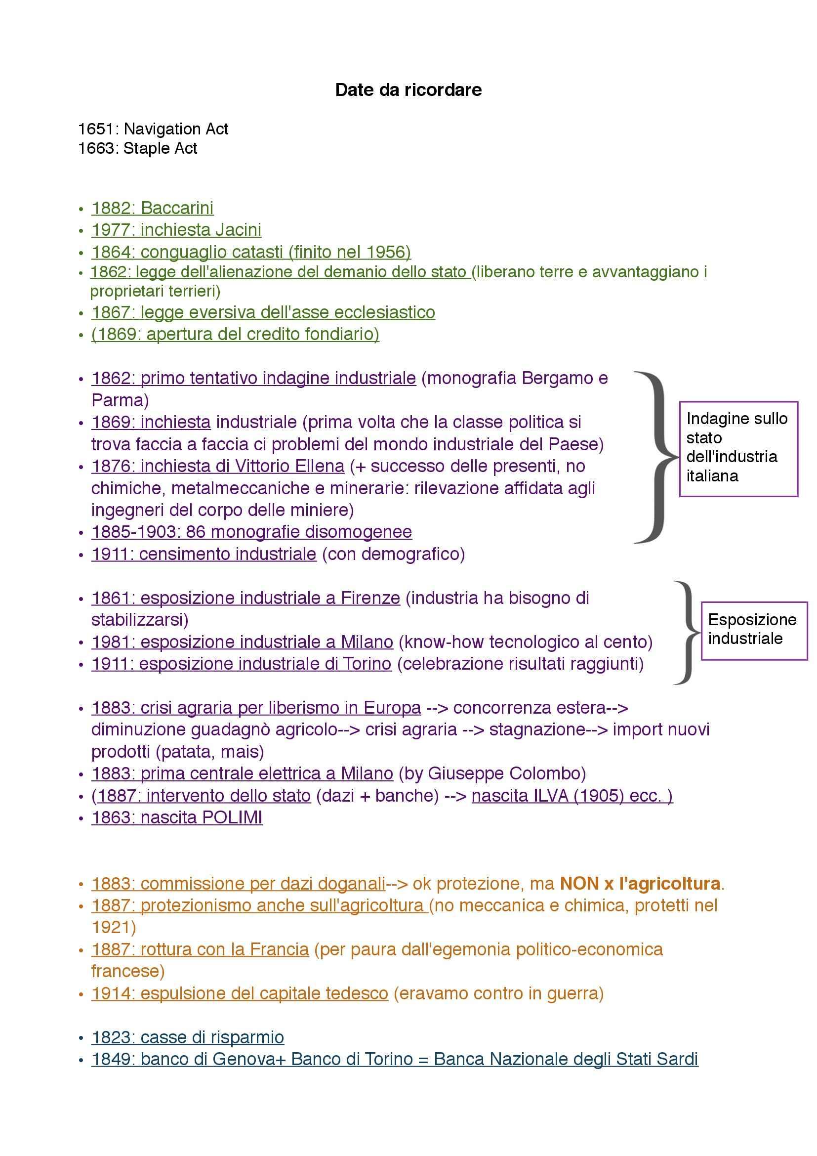 Date da sapere - cronologia eventi storia economica II parziale